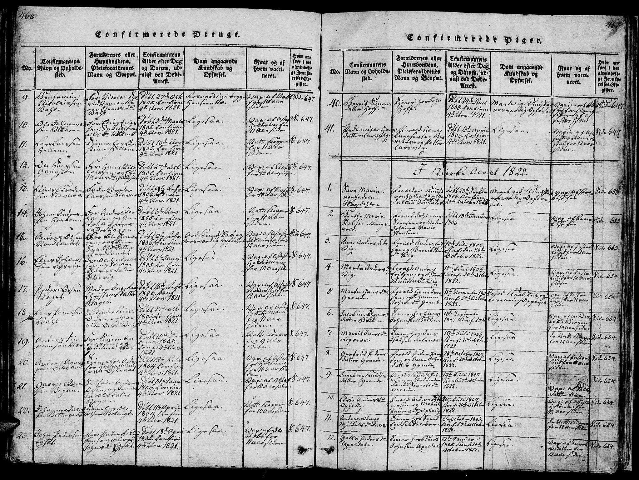SAT, Ministerialprotokoller, klokkerbøker og fødselsregistre - Sør-Trøndelag, 659/L0744: Klokkerbok nr. 659C01, 1818-1825, s. 466-467