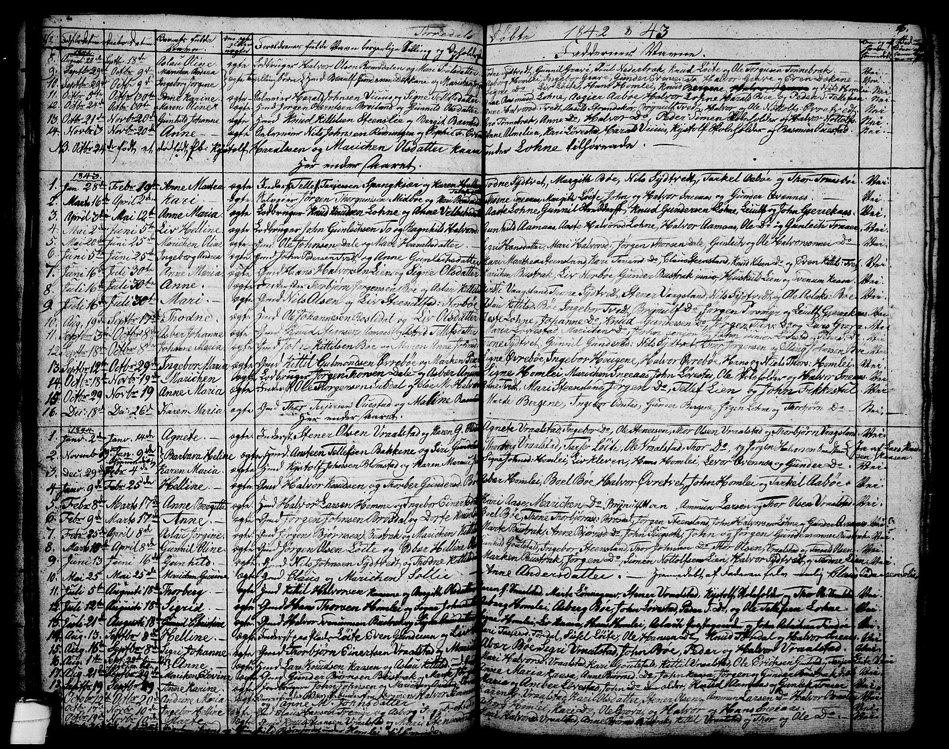 SAKO, Drangedal kirkebøker, G/Ga/L0001: Klokkerbok nr. I 1 /2, 1814-1856, s. 16