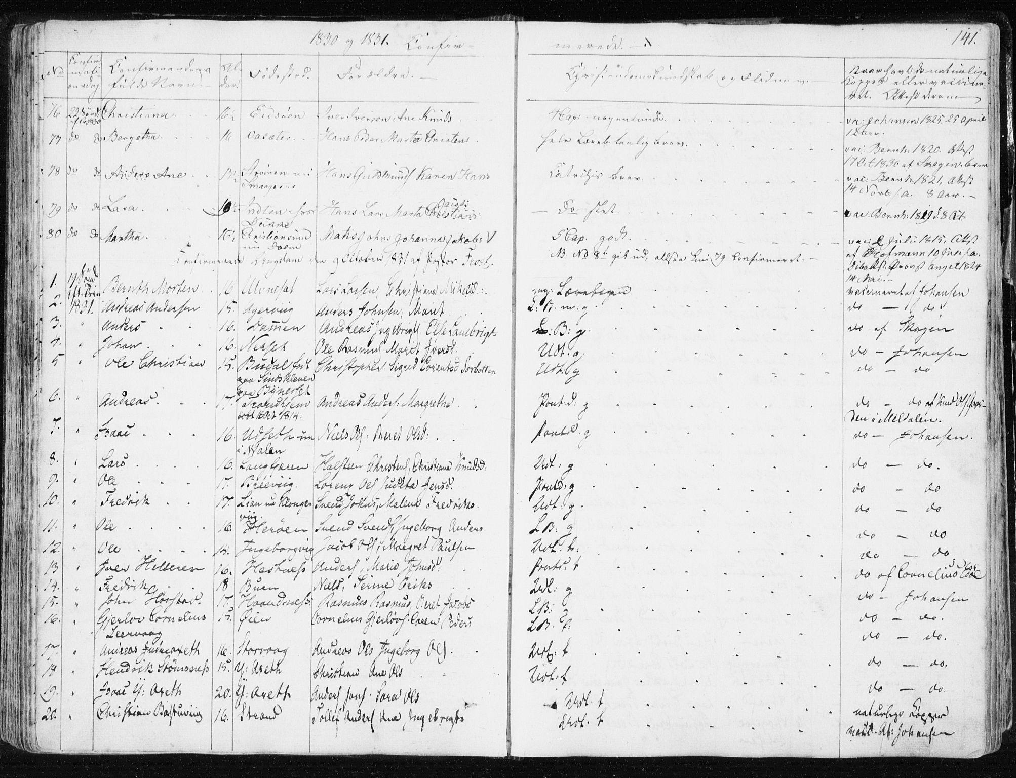 SAT, Ministerialprotokoller, klokkerbøker og fødselsregistre - Sør-Trøndelag, 634/L0528: Ministerialbok nr. 634A04, 1827-1842, s. 141