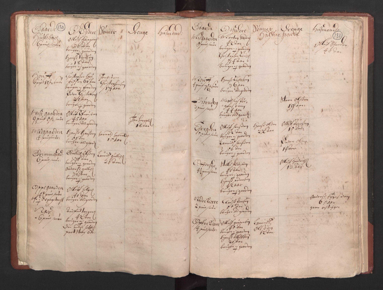 RA, Fogdenes og sorenskrivernes manntall 1664-1666, nr. 5: Fogderier (len og skipreider) i nåværende Buskerud fylke og Vestfold fylke, 1664, s. 180-181