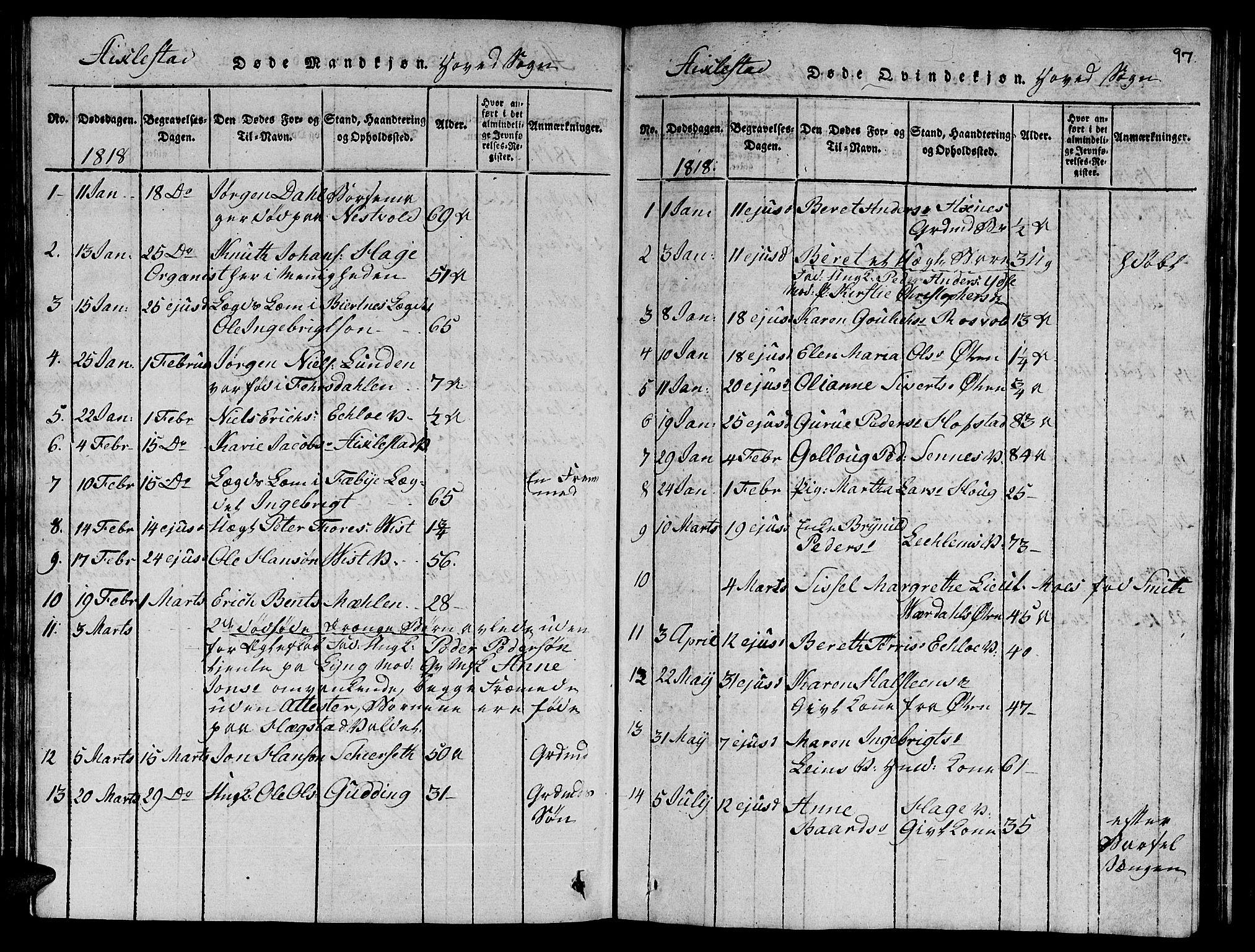 SAT, Ministerialprotokoller, klokkerbøker og fødselsregistre - Nord-Trøndelag, 723/L0251: Klokkerbok nr. 723C01 /1, 1816-1831, s. 97