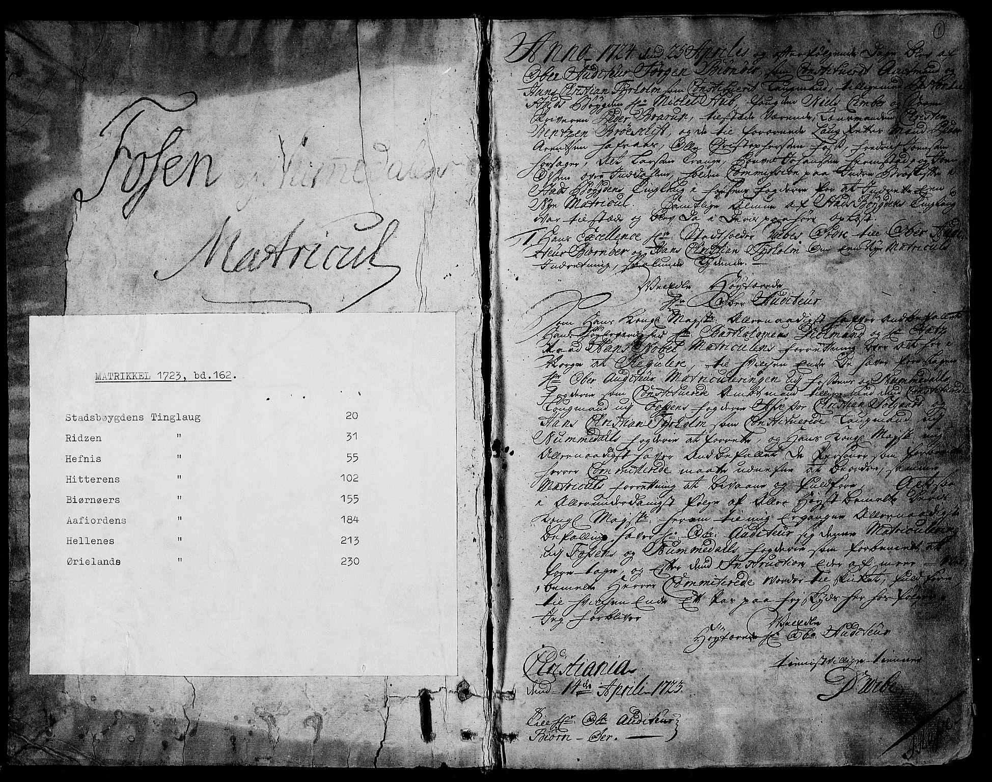 RA, Rentekammeret inntil 1814, Realistisk ordnet avdeling, N/Nb/Nbf/L0162: Fosen eksaminasjonsprotokoll, 1723, s. upaginert