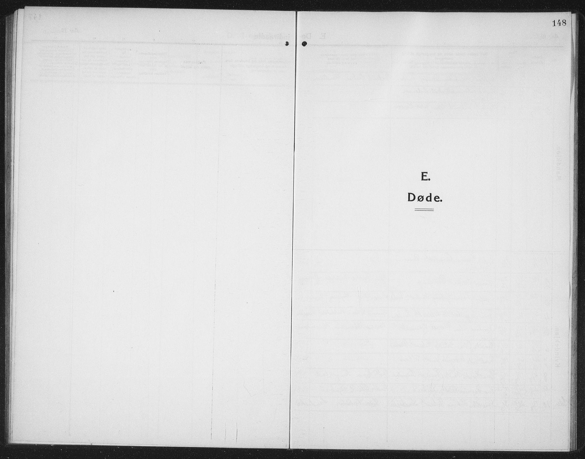 SAT, Ministerialprotokoller, klokkerbøker og fødselsregistre - Nord-Trøndelag, 745/L0434: Klokkerbok nr. 745C03, 1914-1937, s. 148