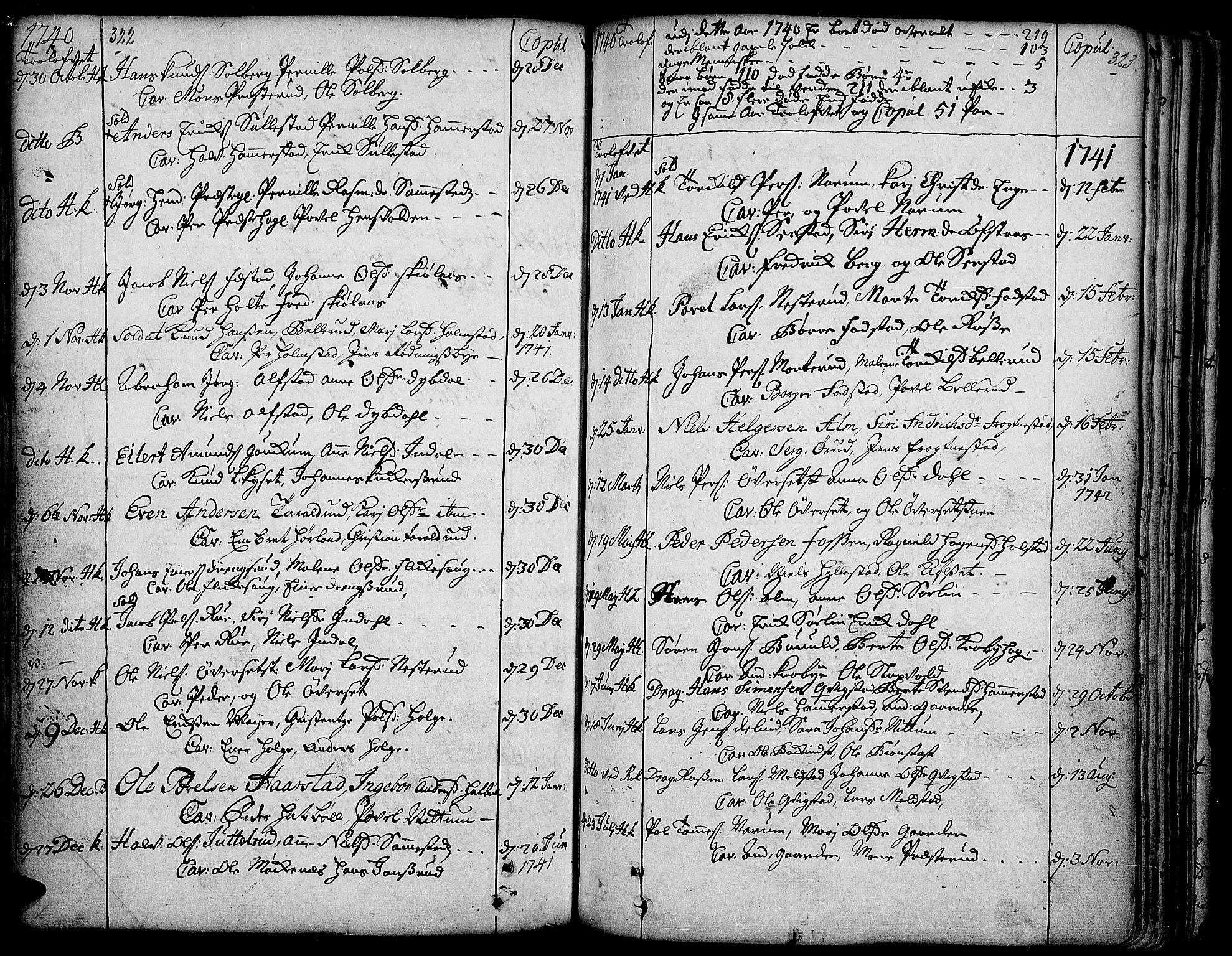 SAH, Toten prestekontor, Ministerialbok nr. 3, 1734-1751, s. 322-323