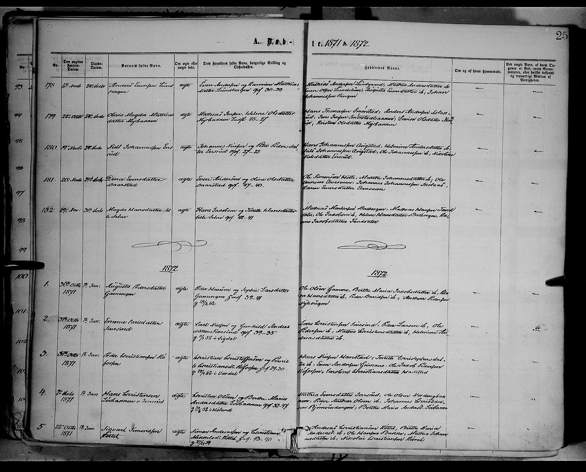 SAH, Vestre Toten prestekontor, Ministerialbok nr. 8, 1870-1877, s. 25