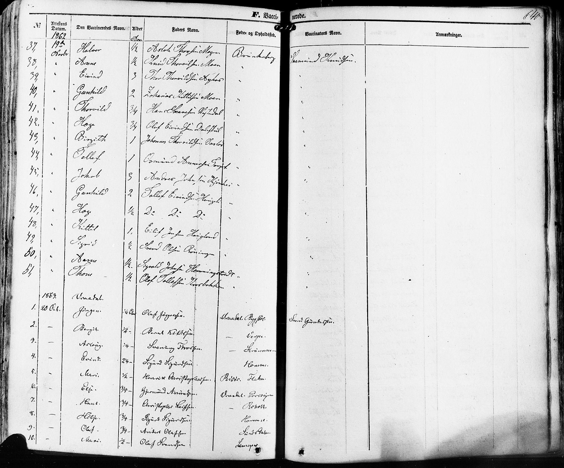 SAKO, Kviteseid kirkebøker, F/Fa/L0007: Ministerialbok nr. I 7, 1859-1881, s. 640