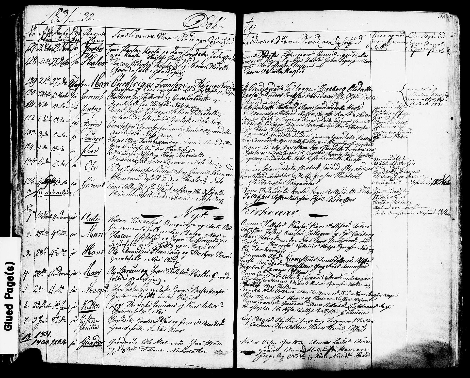 SAKO, Sauherad kirkebøker, F/Fa/L0006: Ministerialbok nr. I 6, 1827-1850, s. 33