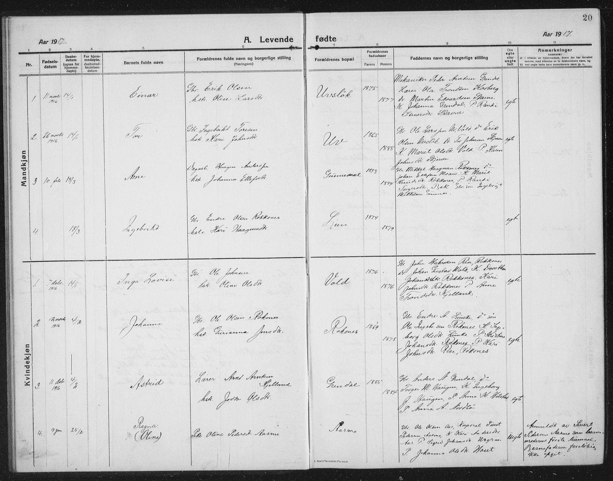 SAT, Ministerialprotokoller, klokkerbøker og fødselsregistre - Sør-Trøndelag, 674/L0877: Klokkerbok nr. 674C04, 1913-1940, s. 20