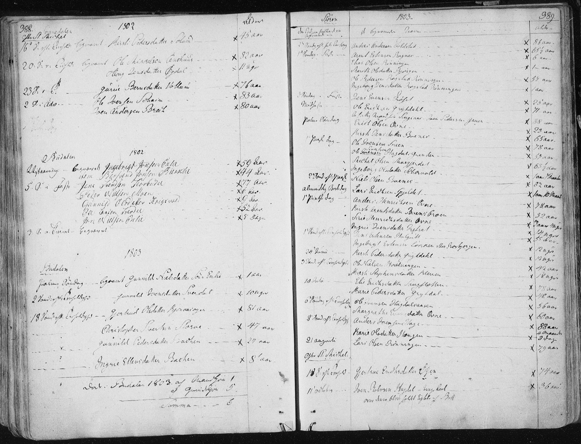 SAT, Ministerialprotokoller, klokkerbøker og fødselsregistre - Sør-Trøndelag, 687/L0992: Ministerialbok nr. 687A03 /1, 1788-1815, s. 388-389