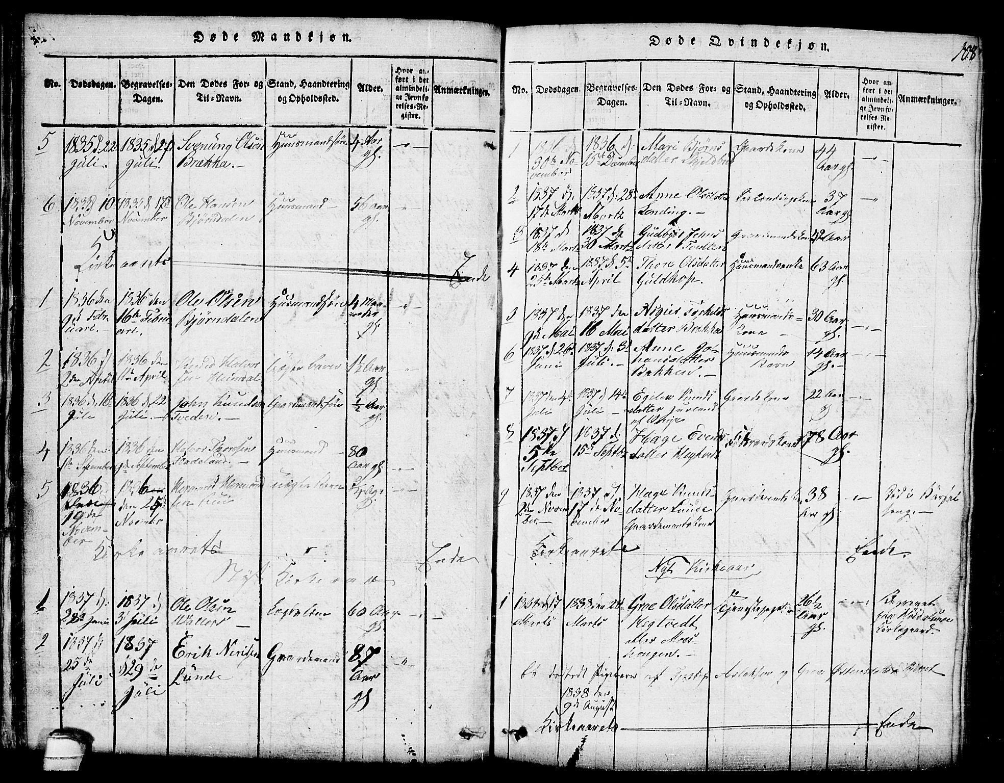 SAKO, Lårdal kirkebøker, G/Ga/L0001: Klokkerbok nr. I 1, 1815-1861, s. 108