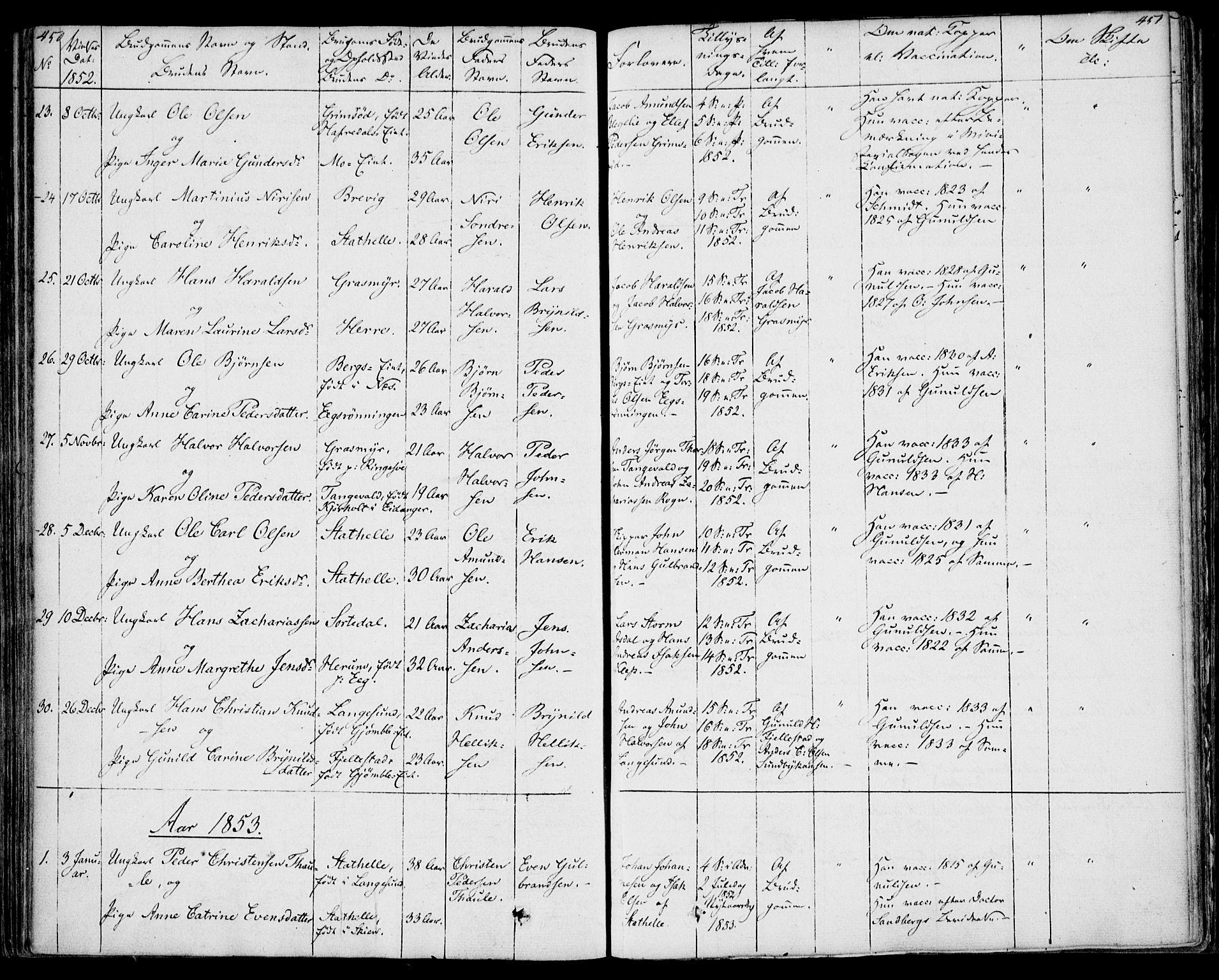 SAKO, Bamble kirkebøker, F/Fa/L0004: Ministerialbok nr. I 4, 1834-1853, s. 450-451
