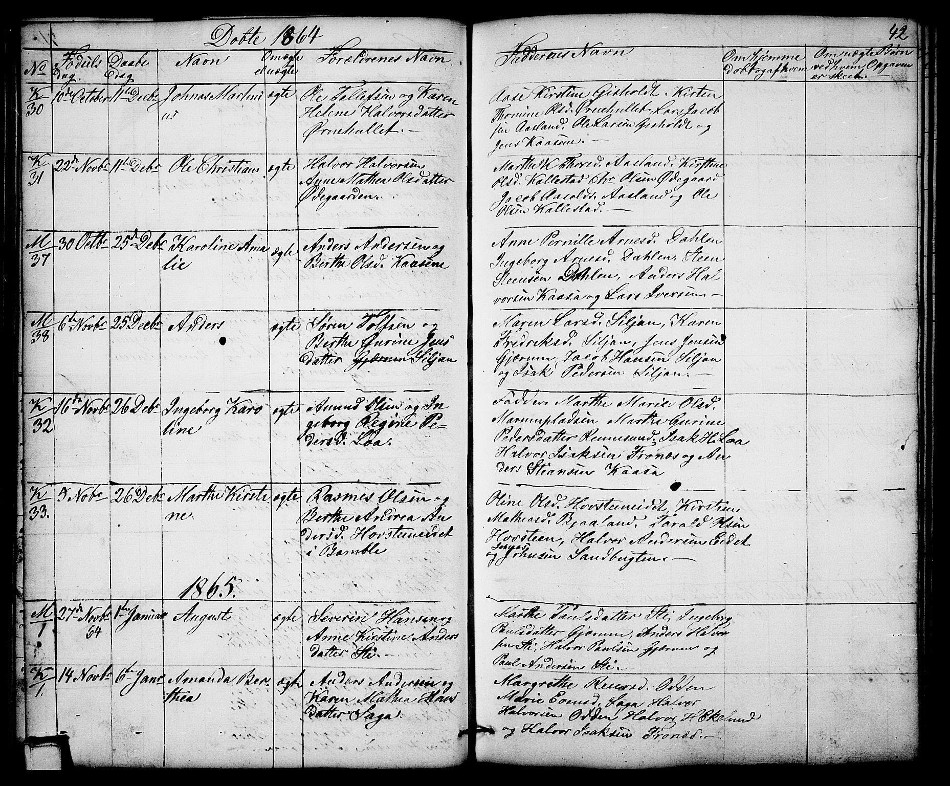 SAKO, Solum kirkebøker, G/Gb/L0002: Klokkerbok nr. II 2, 1859-1879, s. 42