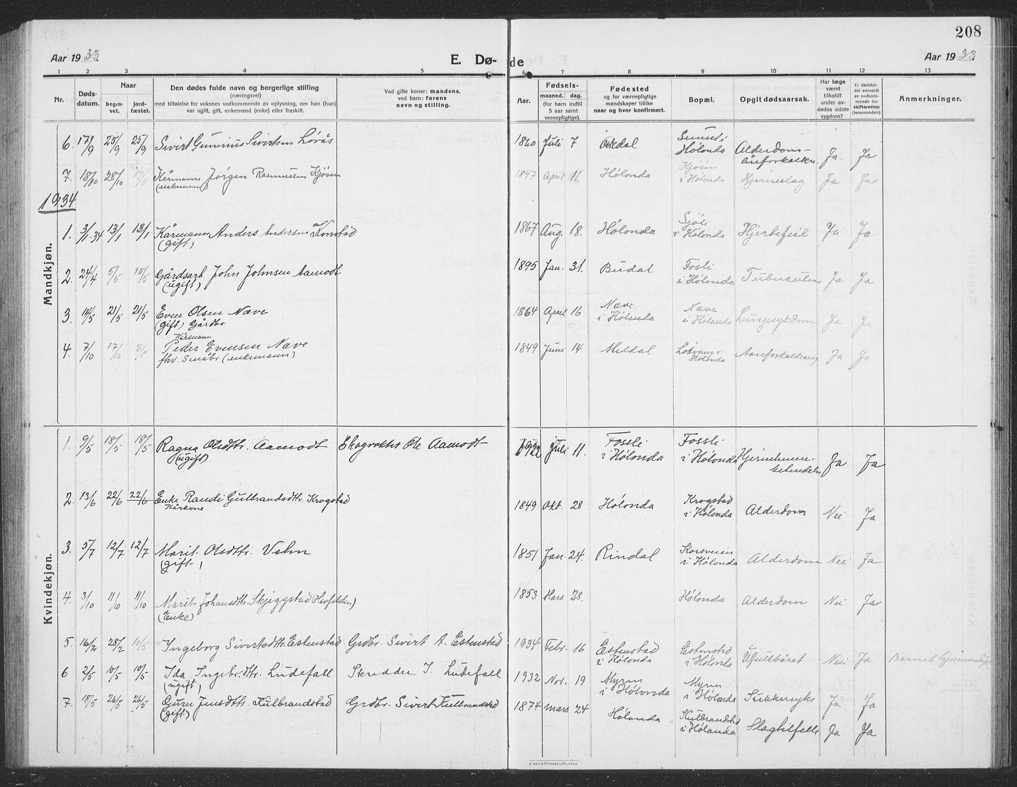 SAT, Ministerialprotokoller, klokkerbøker og fødselsregistre - Sør-Trøndelag, 694/L1134: Klokkerbok nr. 694C06, 1915-1937, s. 208