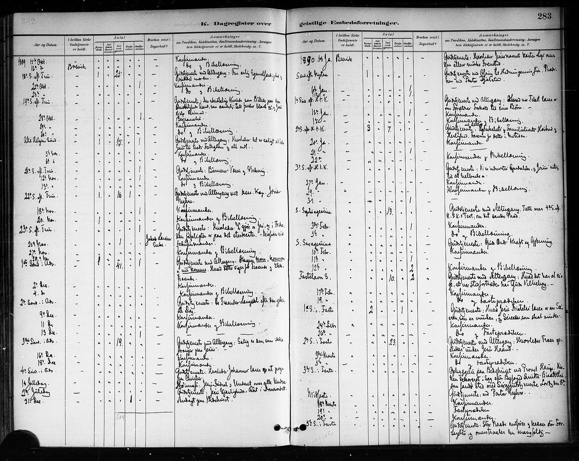 SAKO, Brevik kirkebøker, F/Fa/L0007: Ministerialbok nr. 7, 1882-1900, s. 283