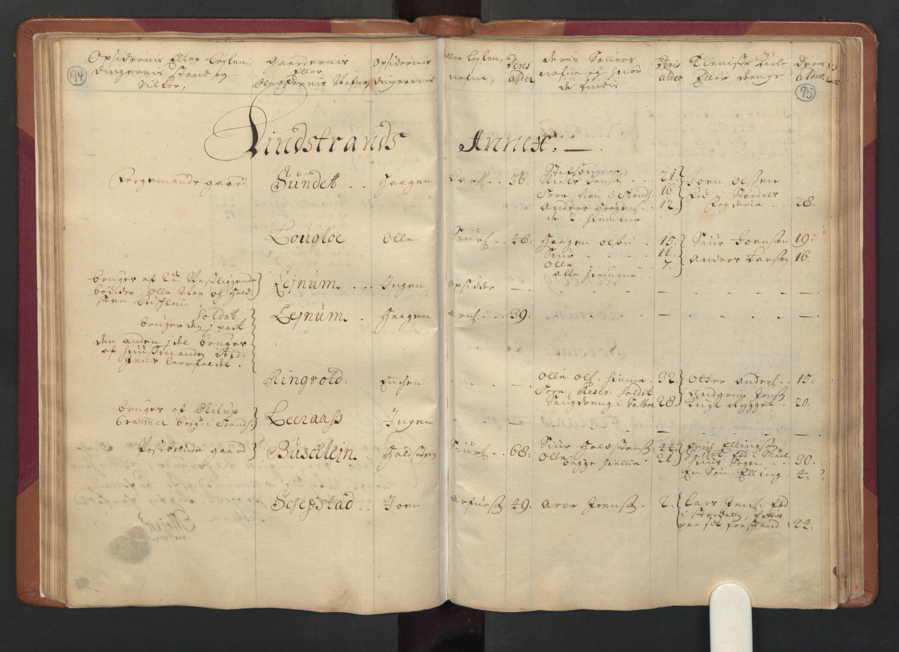RA, Manntallet 1701, nr. 14: Strinda og Selbu fogderi, 1701, s. 94-95