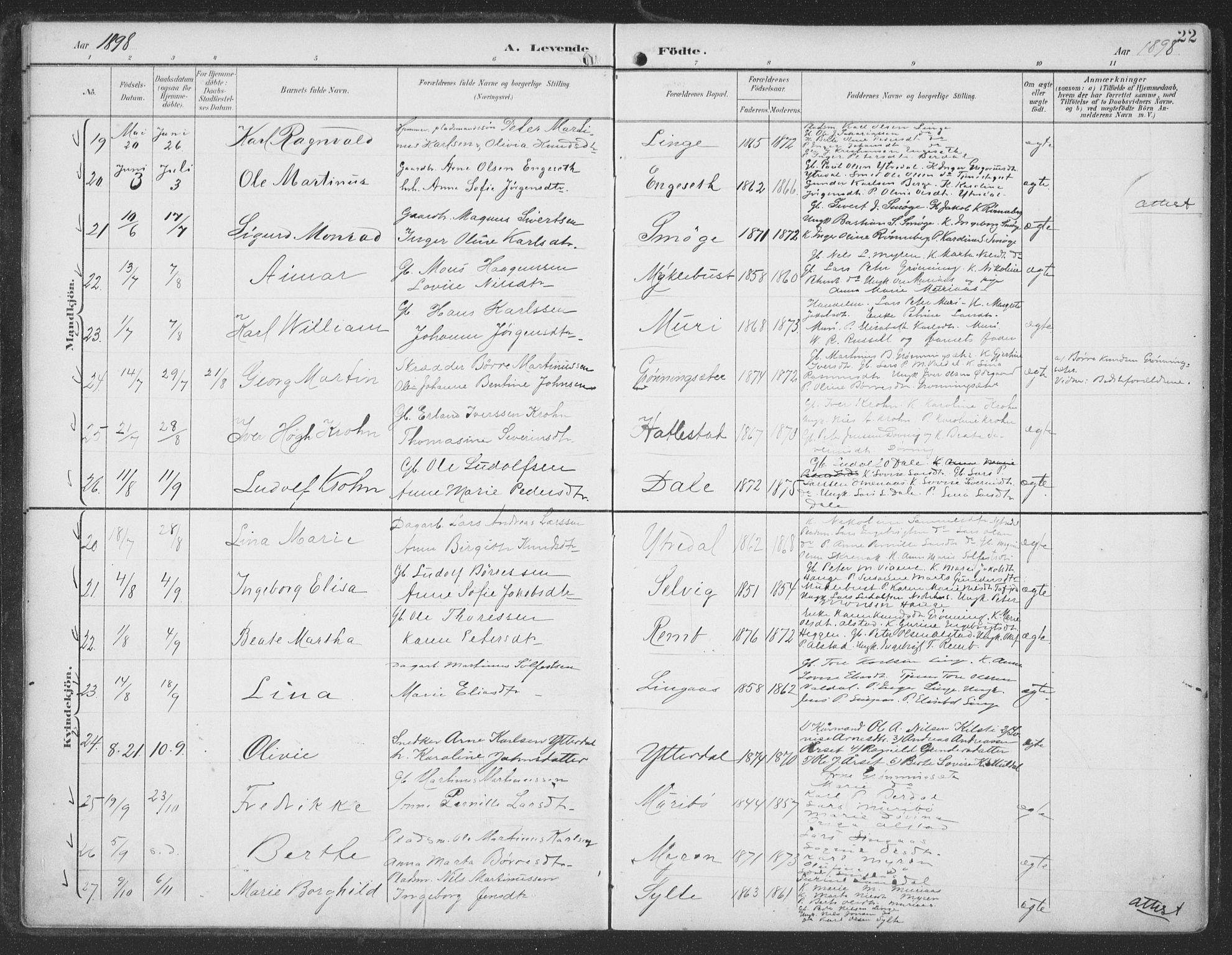 SAT, Ministerialprotokoller, klokkerbøker og fødselsregistre - Møre og Romsdal, 519/L0256: Ministerialbok nr. 519A15, 1895-1912, s. 22