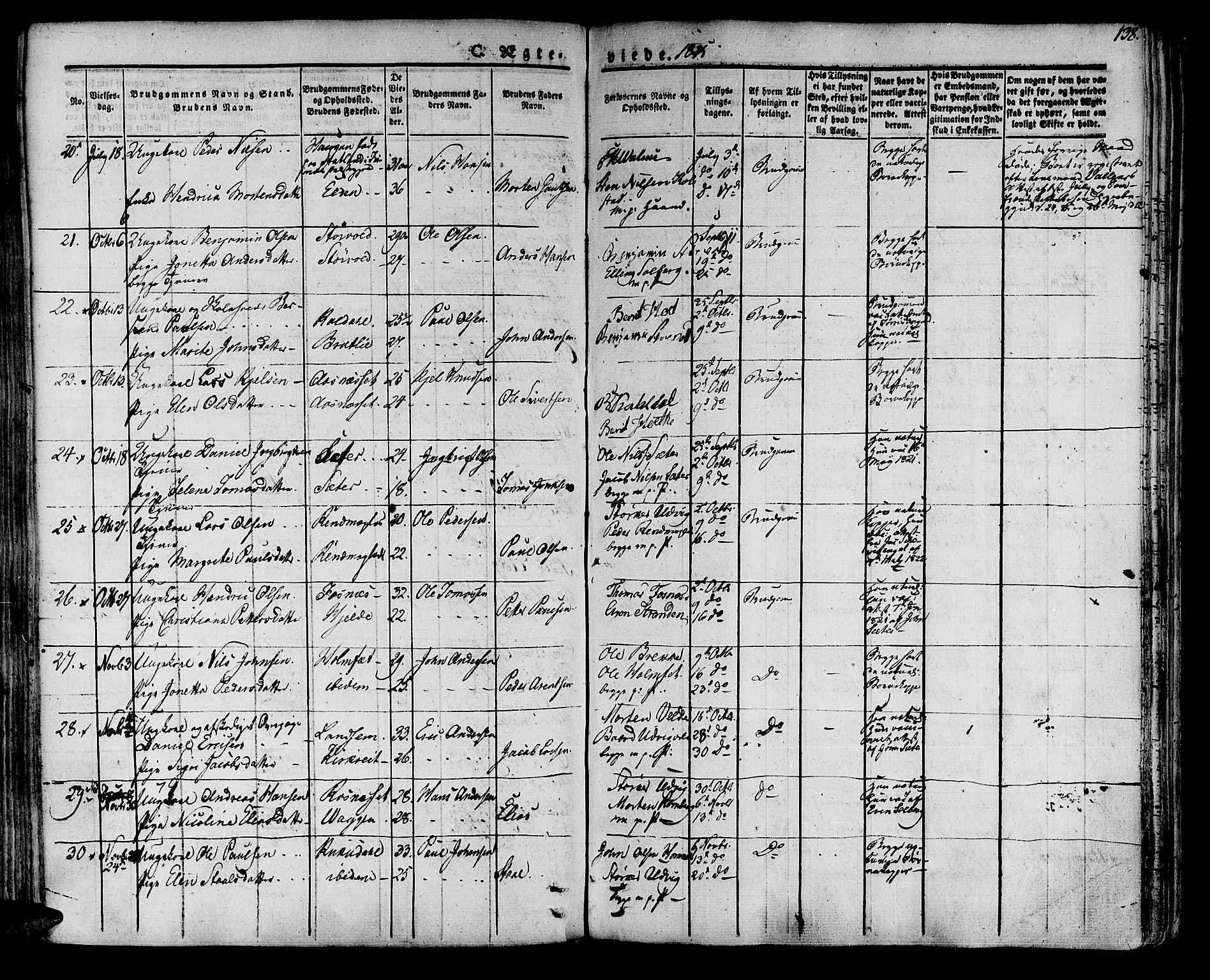 SAT, Ministerialprotokoller, klokkerbøker og fødselsregistre - Nord-Trøndelag, 741/L0390: Ministerialbok nr. 741A04, 1822-1836, s. 138
