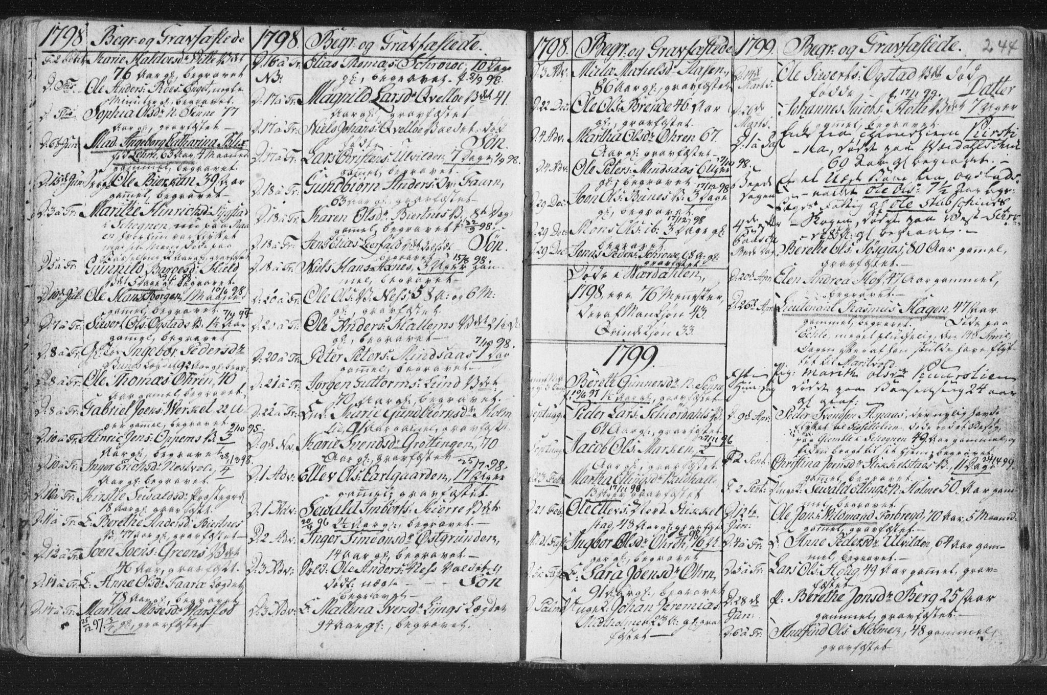 SAT, Ministerialprotokoller, klokkerbøker og fødselsregistre - Nord-Trøndelag, 723/L0232: Ministerialbok nr. 723A03, 1781-1804, s. 244