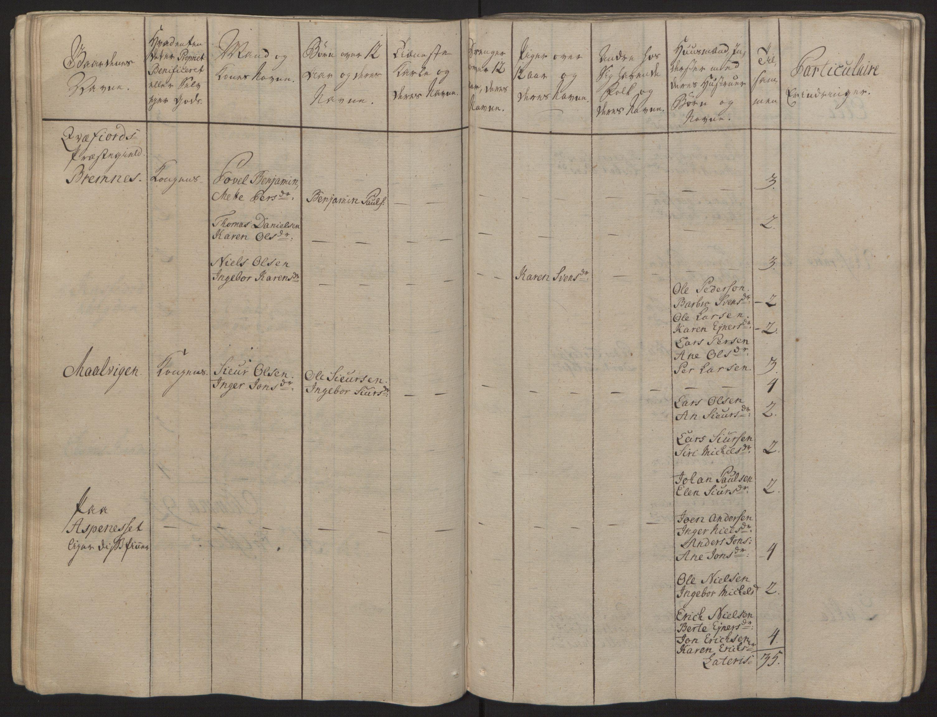 RA, Rentekammeret inntil 1814, Reviderte regnskaper, Fogderegnskap, R68/L4845: Ekstraskatten Senja og Troms, 1762-1765, s. 61