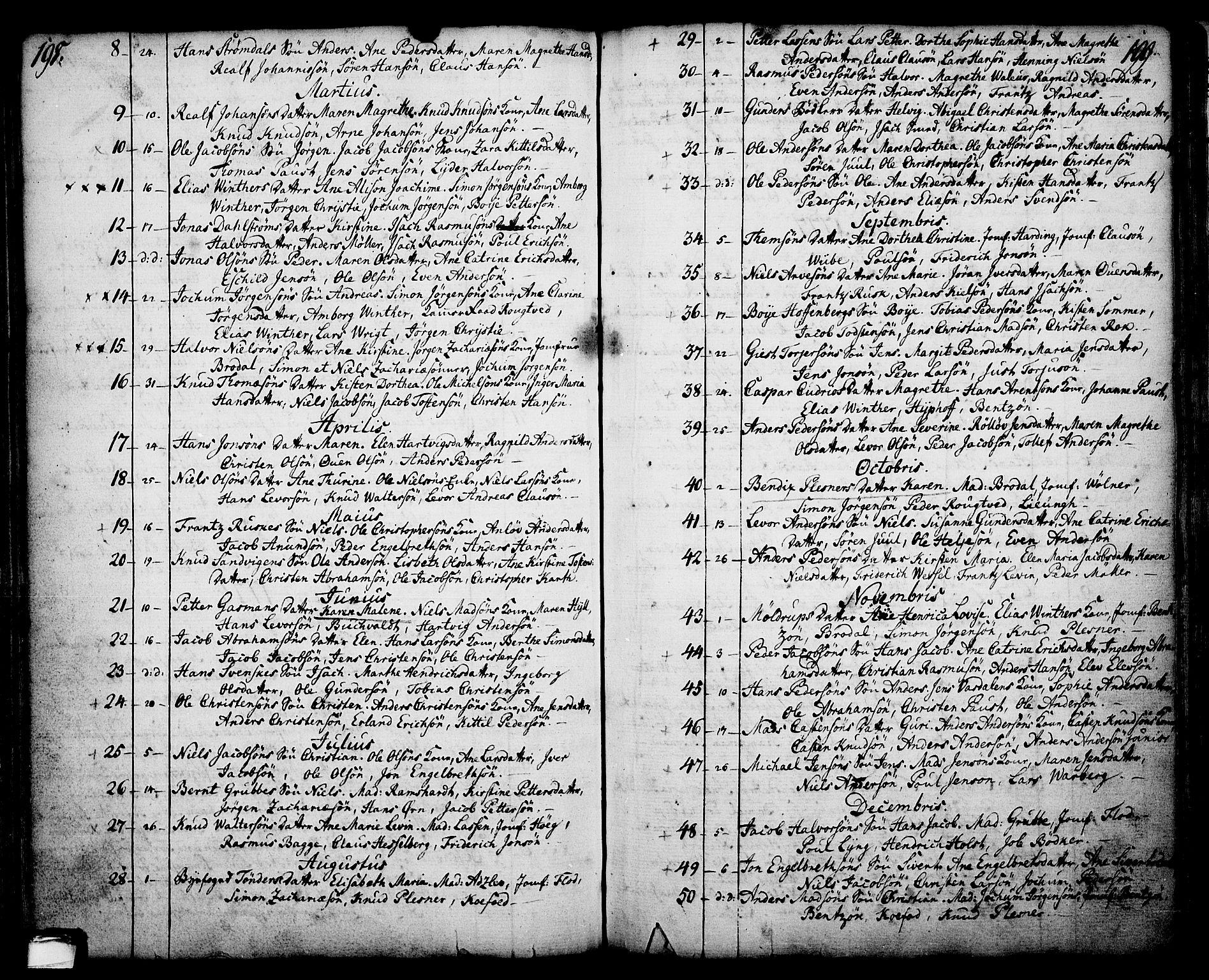 SAKO, Skien kirkebøker, F/Fa/L0003: Ministerialbok nr. 3, 1755-1791, s. 198-199
