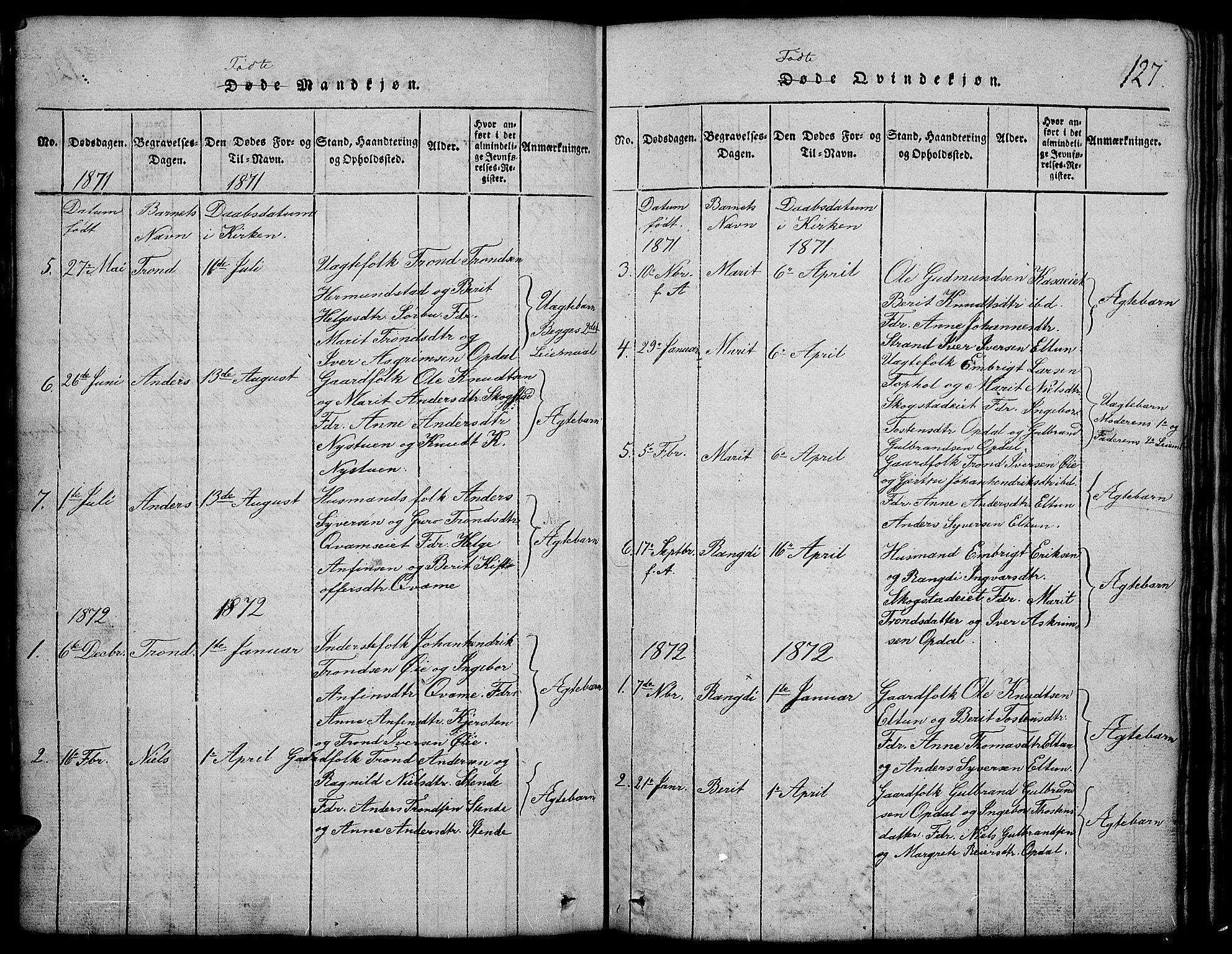 SAH, Vang prestekontor, Valdres, Klokkerbok nr. 2, 1814-1889, s. 127