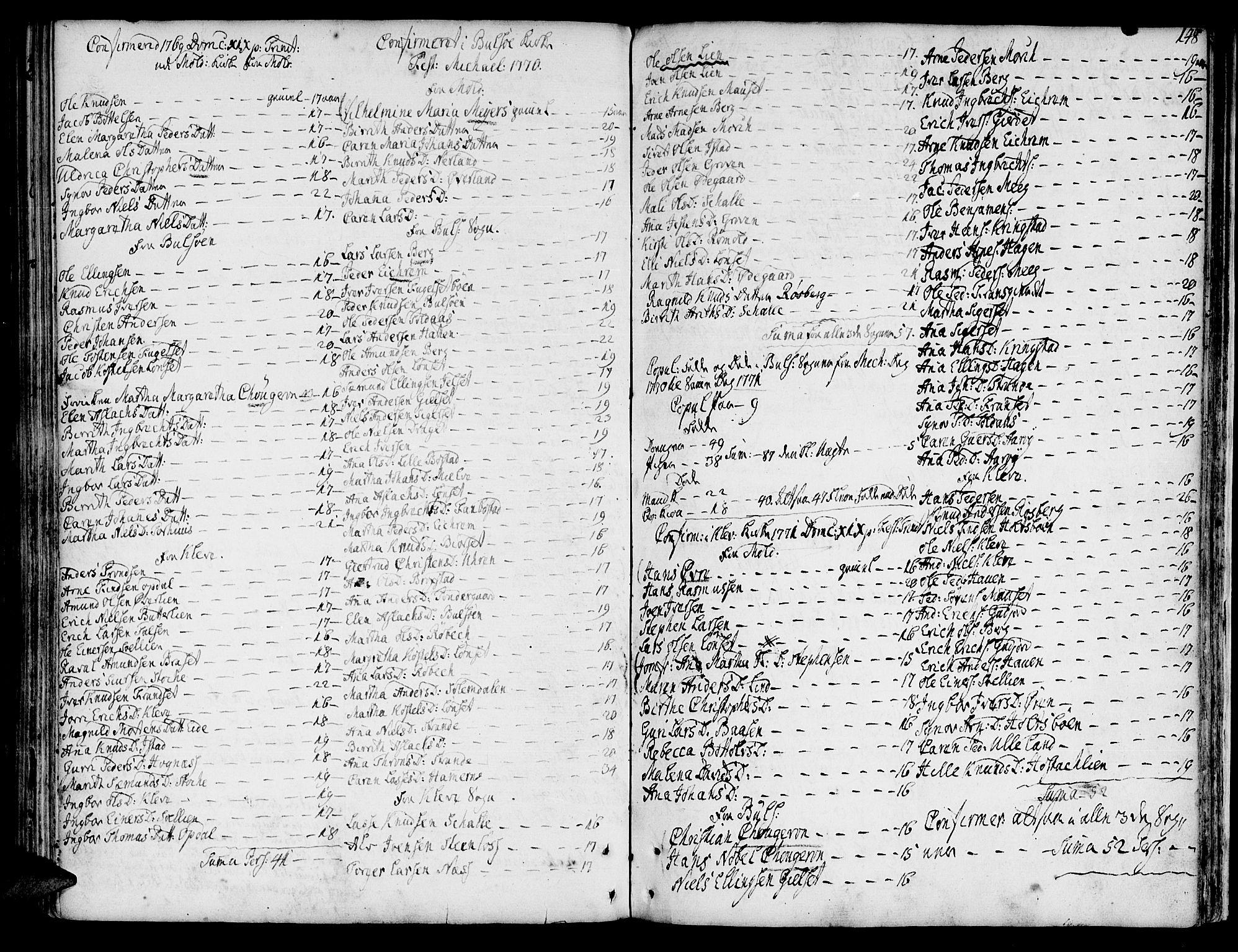 SAT, Ministerialprotokoller, klokkerbøker og fødselsregistre - Møre og Romsdal, 555/L0648: Ministerialbok nr. 555A01, 1759-1793, s. 148