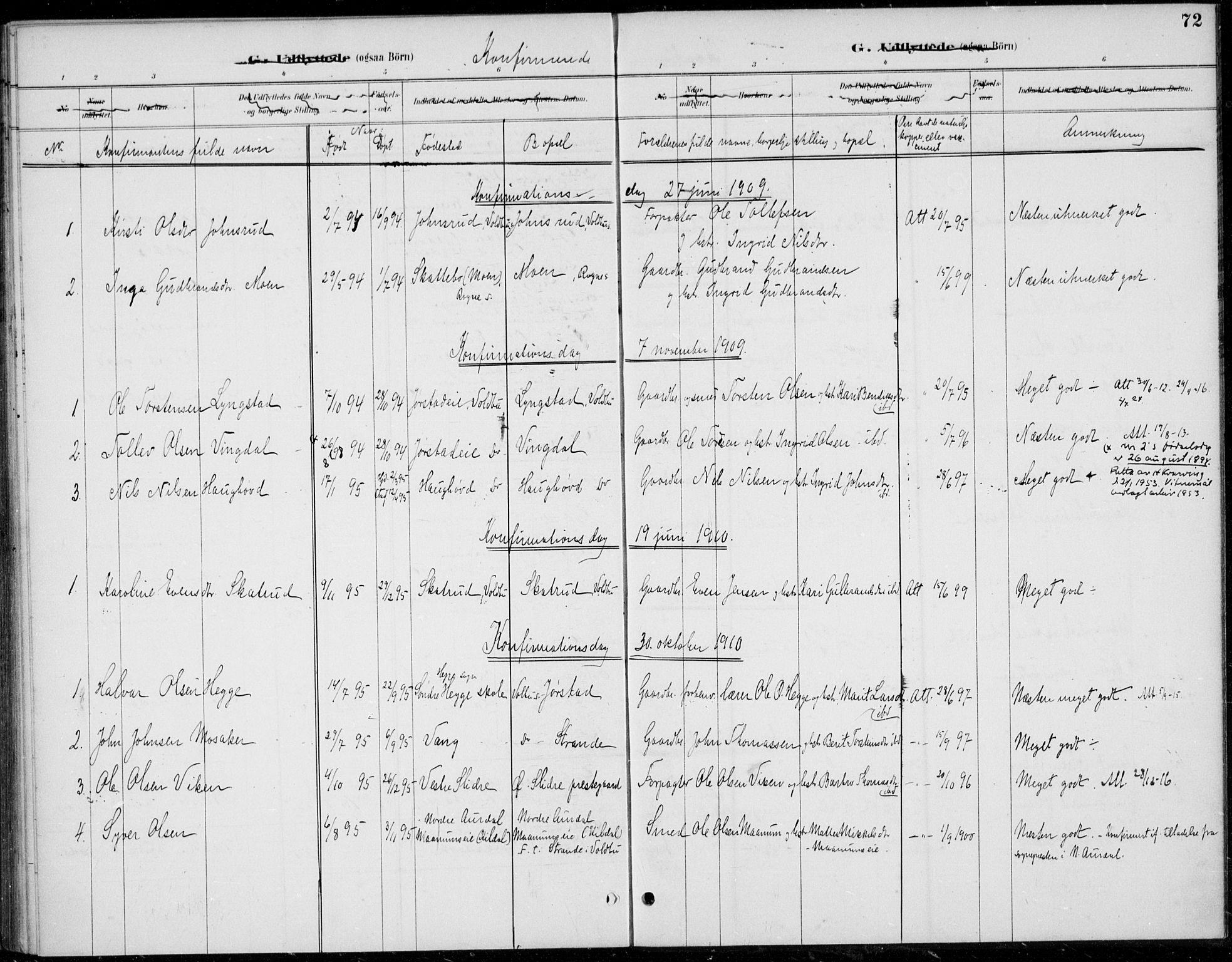 SAH, Øystre Slidre prestekontor, Ministerialbok nr. 5, 1887-1916, s. 72