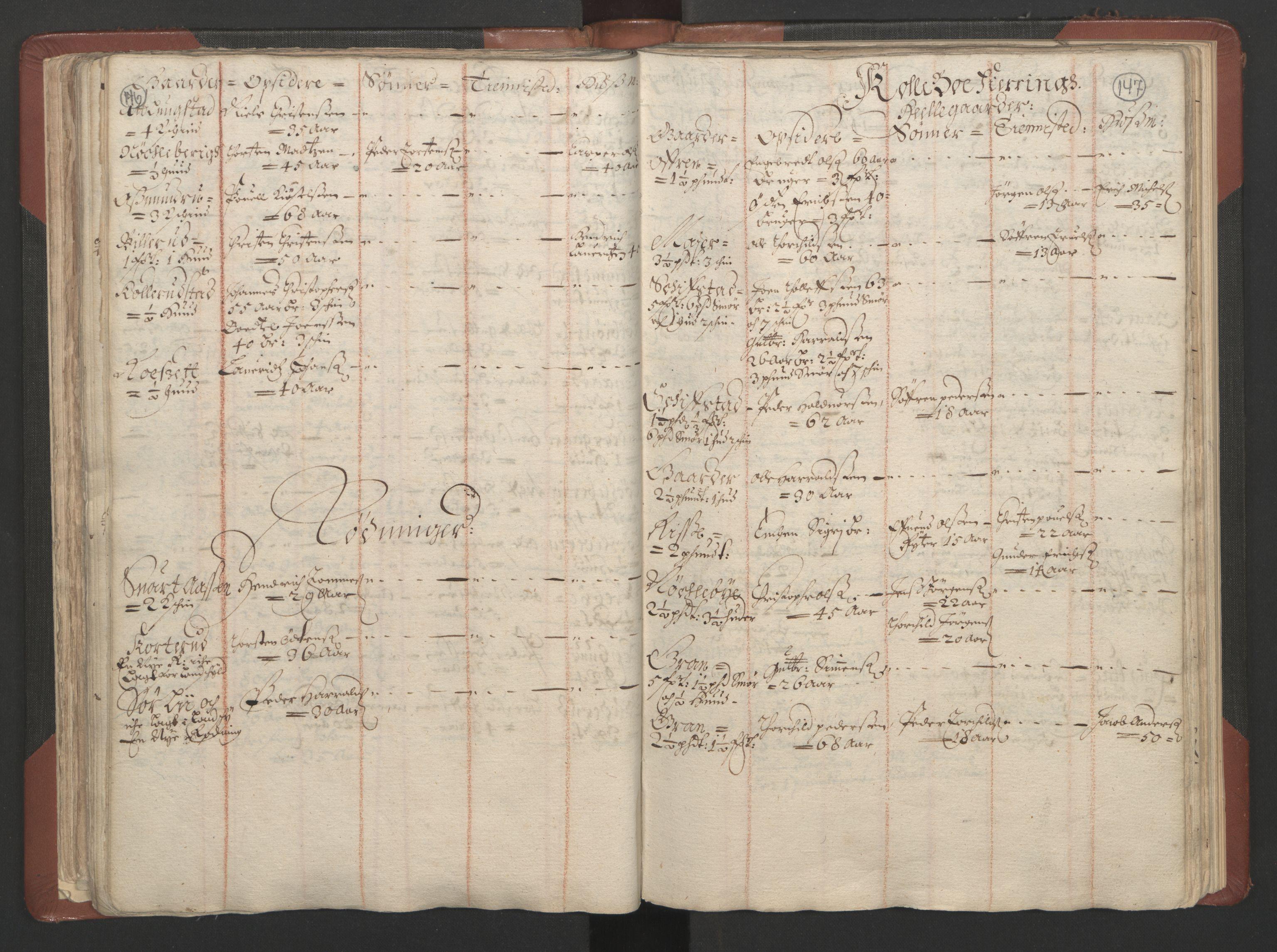 RA, Fogdenes og sorenskrivernes manntall 1664-1666, nr. 4: Hadeland og Valdres fogderi og Gudbrandsdal fogderi, 1664, s. 146-147