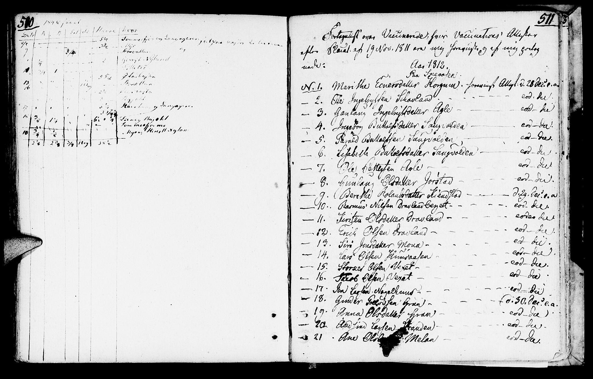 SAT, Ministerialprotokoller, klokkerbøker og fødselsregistre - Nord-Trøndelag, 749/L0468: Ministerialbok nr. 749A02, 1787-1817, s. 510-511
