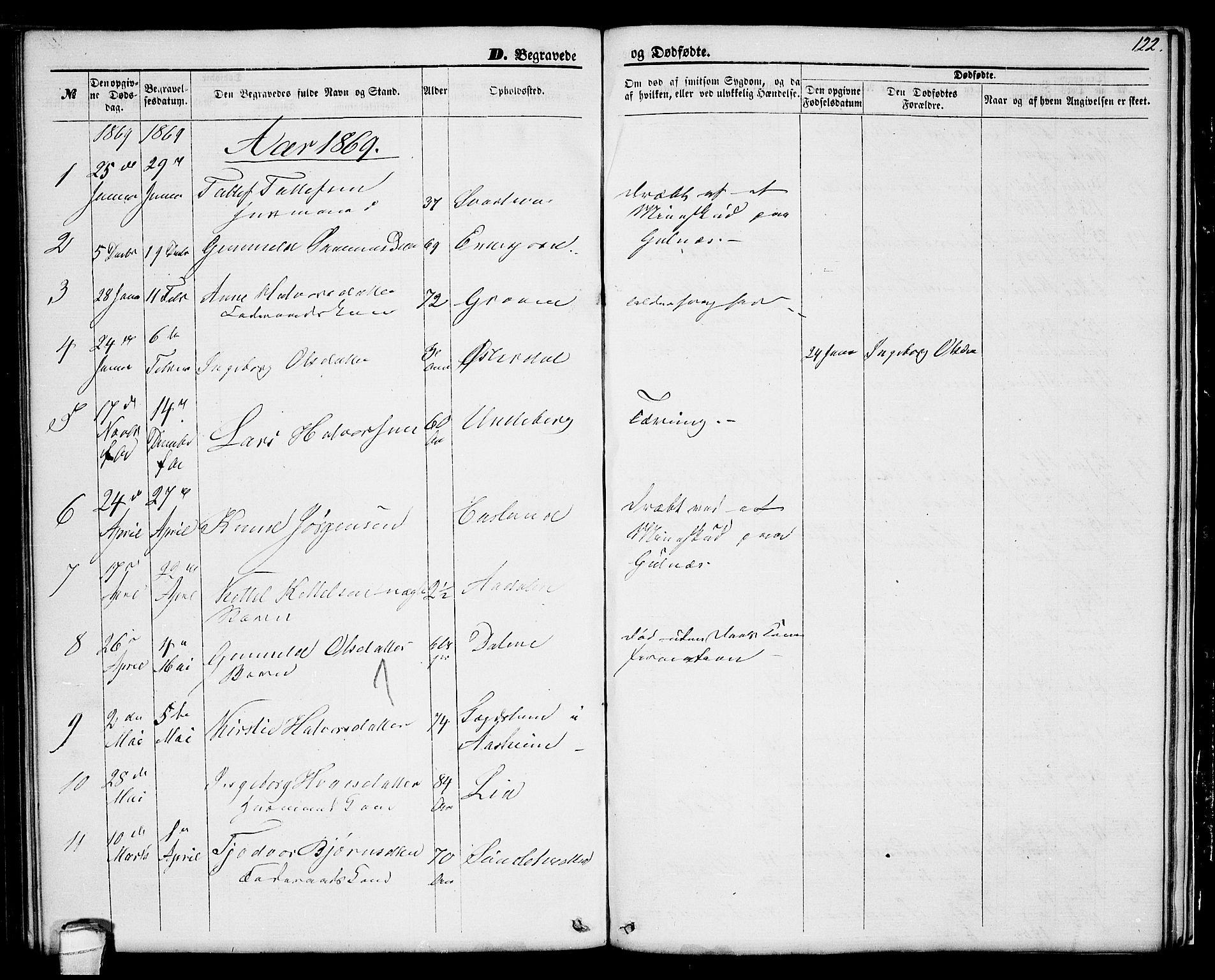 SAKO, Seljord kirkebøker, G/Ga/L0003: Klokkerbok nr. I 3, 1866-1873, s. 122