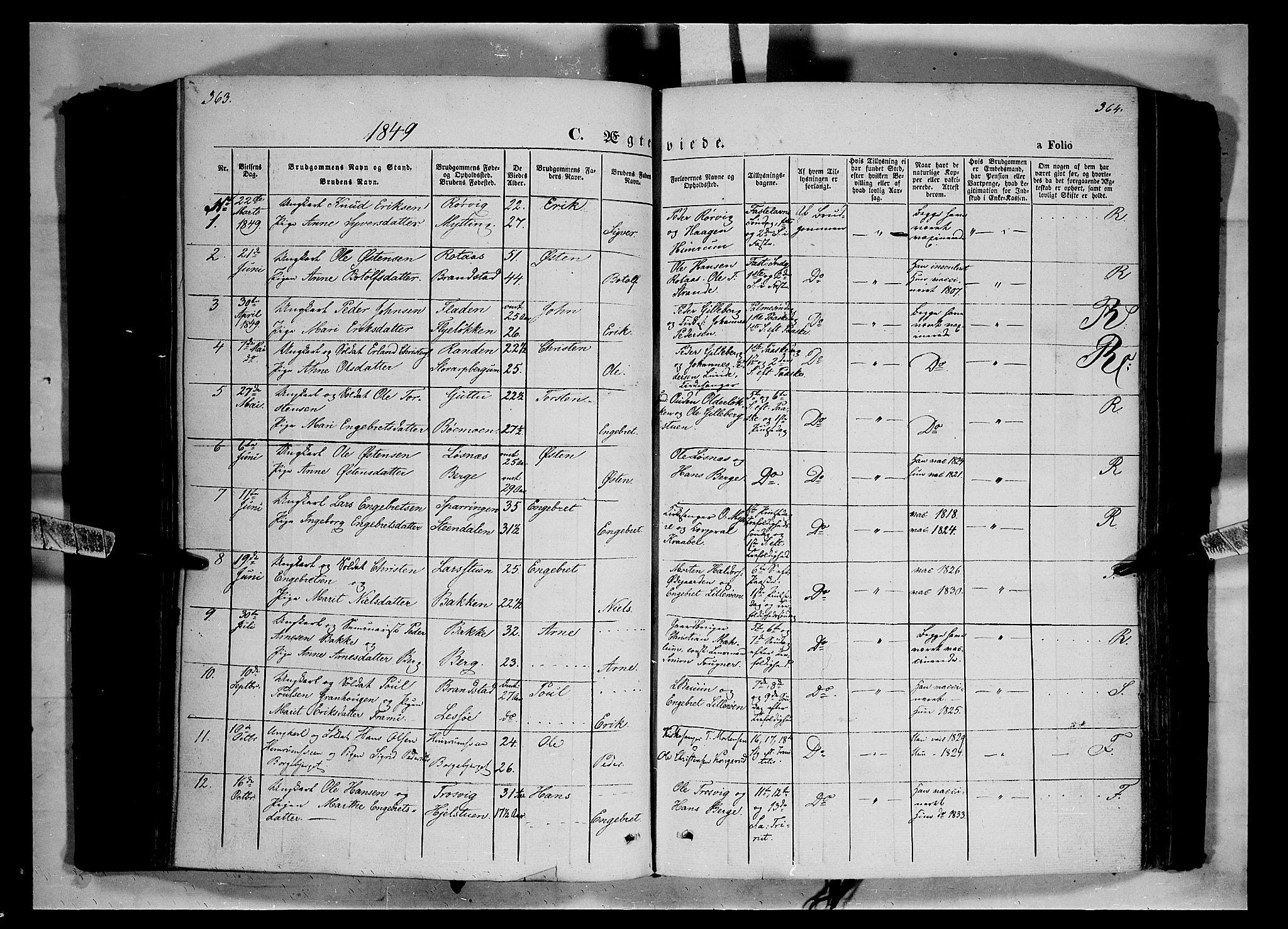 SAH, Ringebu prestekontor, Ministerialbok nr. 6, 1848-1859, s. 363-364