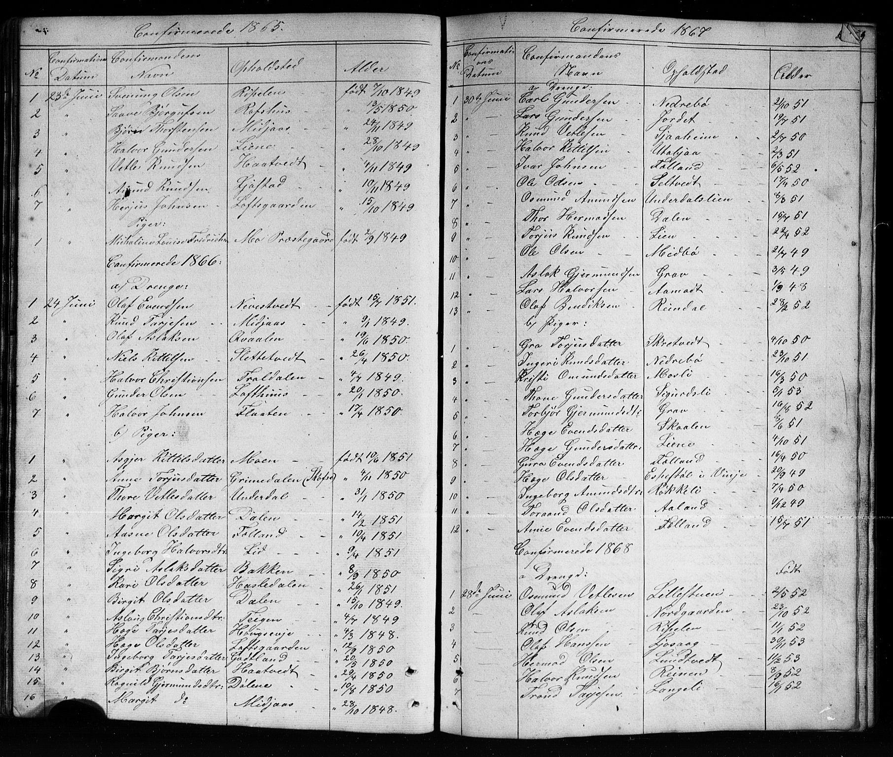 SAKO, Mo kirkebøker, G/Ga/L0001: Klokkerbok nr. I 1, 1851-1891, s. 46