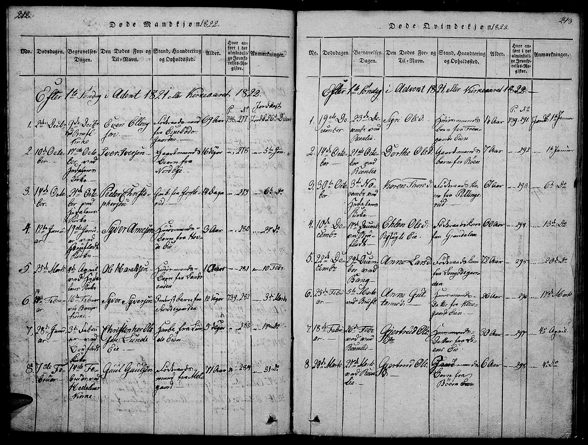 SAH, Sør-Aurdal prestekontor, Klokkerbok nr. 1, 1815-1826, s. 212-213