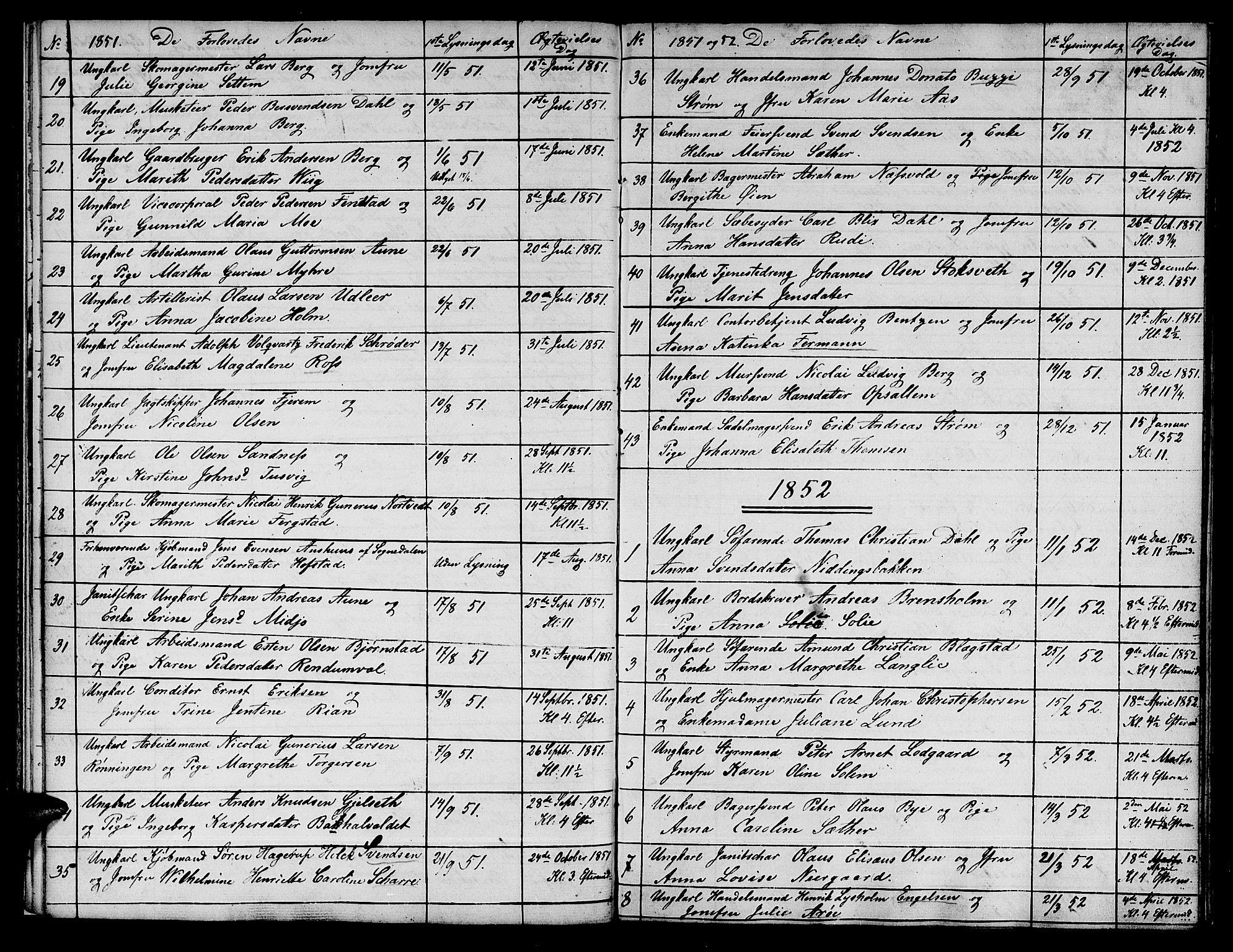 SAT, Ministerialprotokoller, klokkerbøker og fødselsregistre - Sør-Trøndelag, 601/L0085: Klokkerbok nr. 601C03, 1842-1869