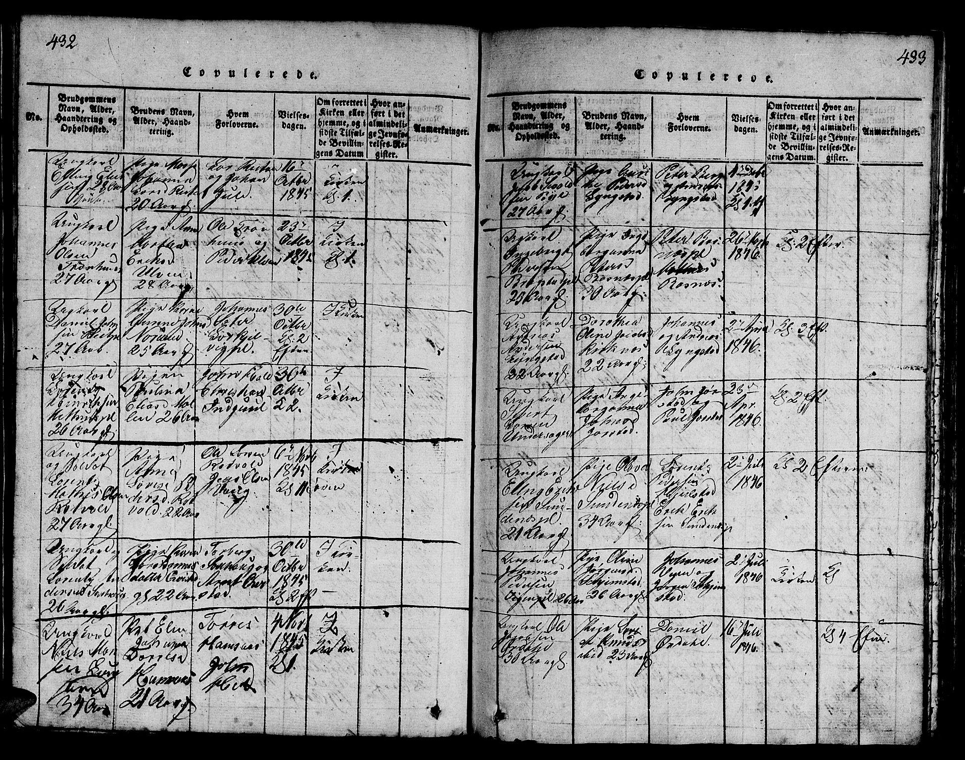 SAT, Ministerialprotokoller, klokkerbøker og fødselsregistre - Nord-Trøndelag, 730/L0298: Klokkerbok nr. 730C01, 1816-1849, s. 432-433