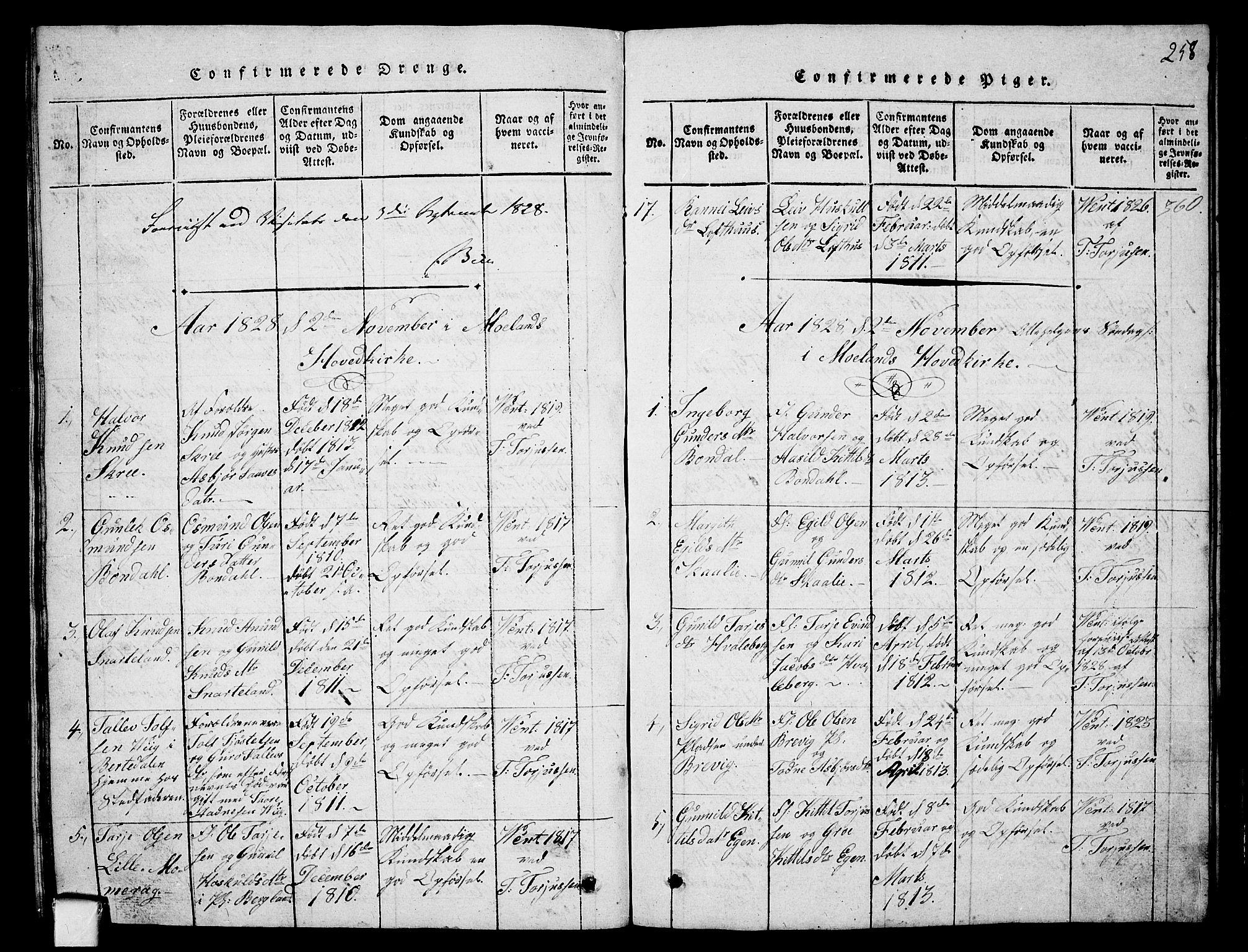 SAKO, Fyresdal kirkebøker, G/Ga/L0001: Klokkerbok nr. I 1, 1816-1840, s. 258