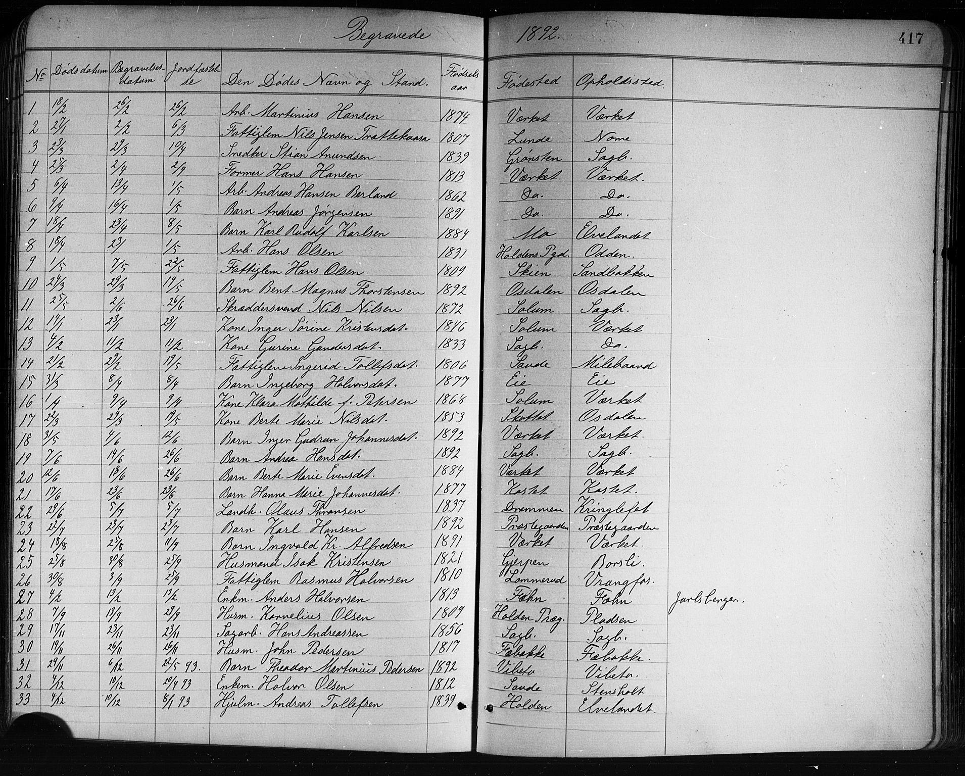 SAKO, Holla kirkebøker, G/Ga/L0005: Klokkerbok nr. I 5, 1891-1917, s. 417