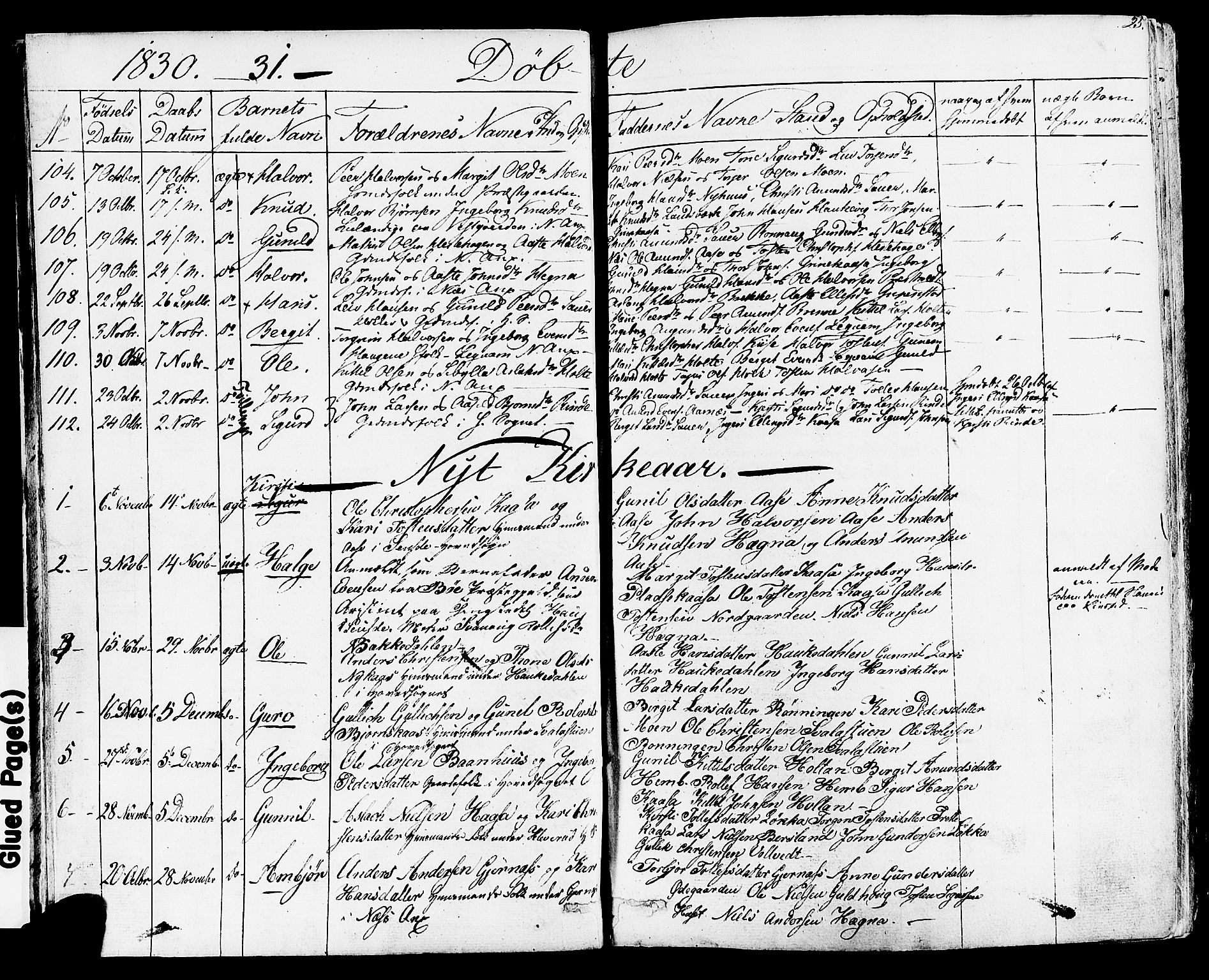 SAKO, Sauherad kirkebøker, F/Fa/L0006: Ministerialbok nr. I 6, 1827-1850, s. 25