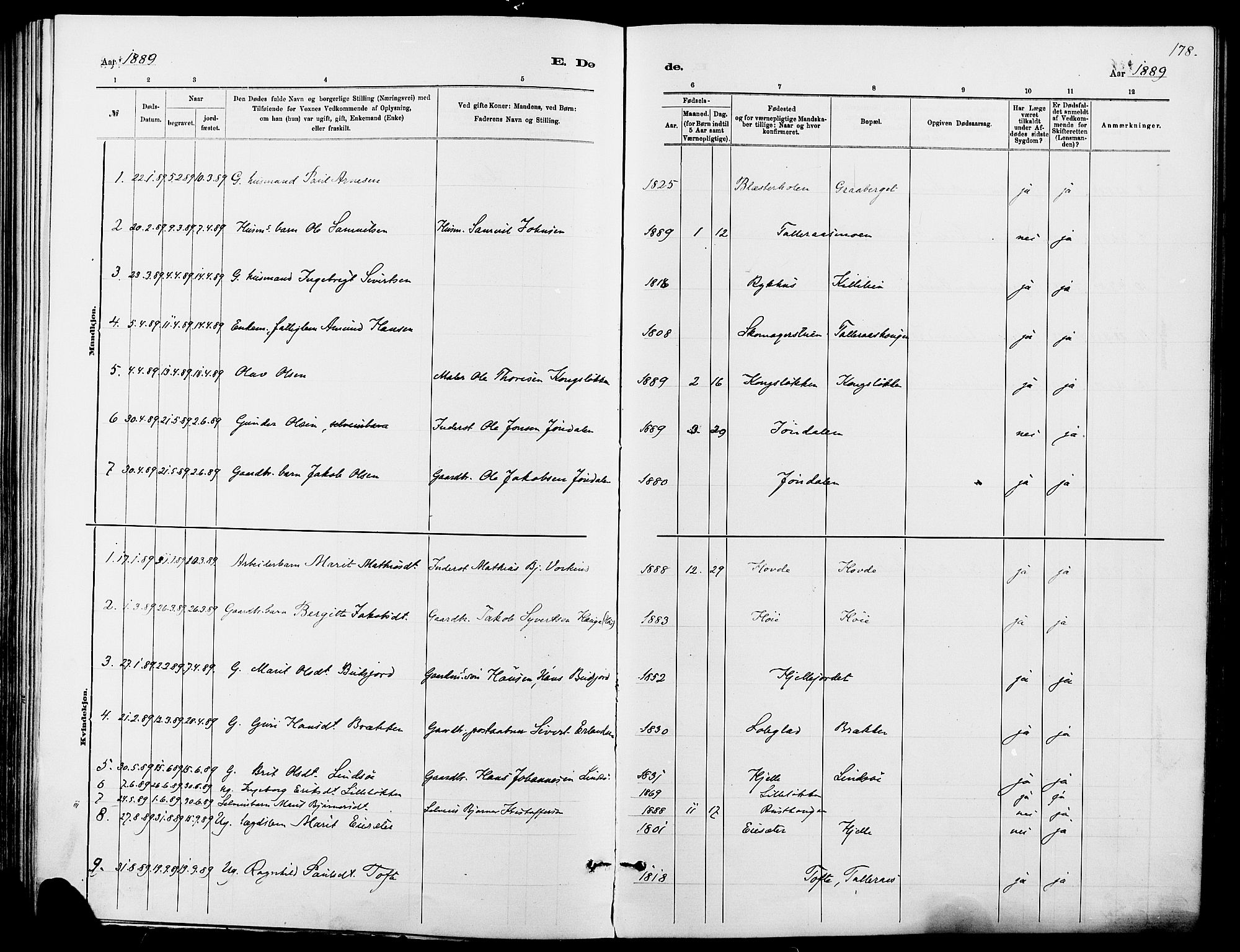 SAH, Dovre prestekontor, Ministerialbok nr. 2, 1879-1890, s. 178