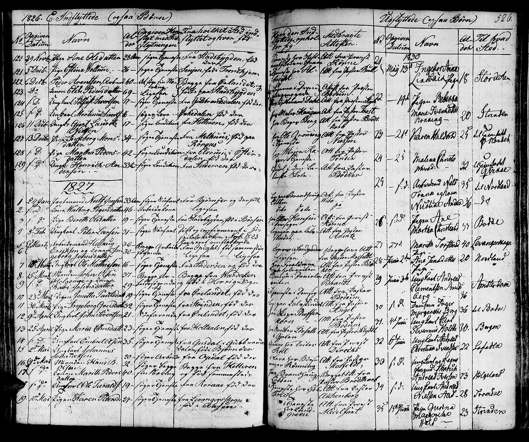 SAT, Ministerialprotokoller, klokkerbøker og fødselsregistre - Sør-Trøndelag, 601/L0045: Ministerialbok nr. 601A13, 1821-1831, s. 526