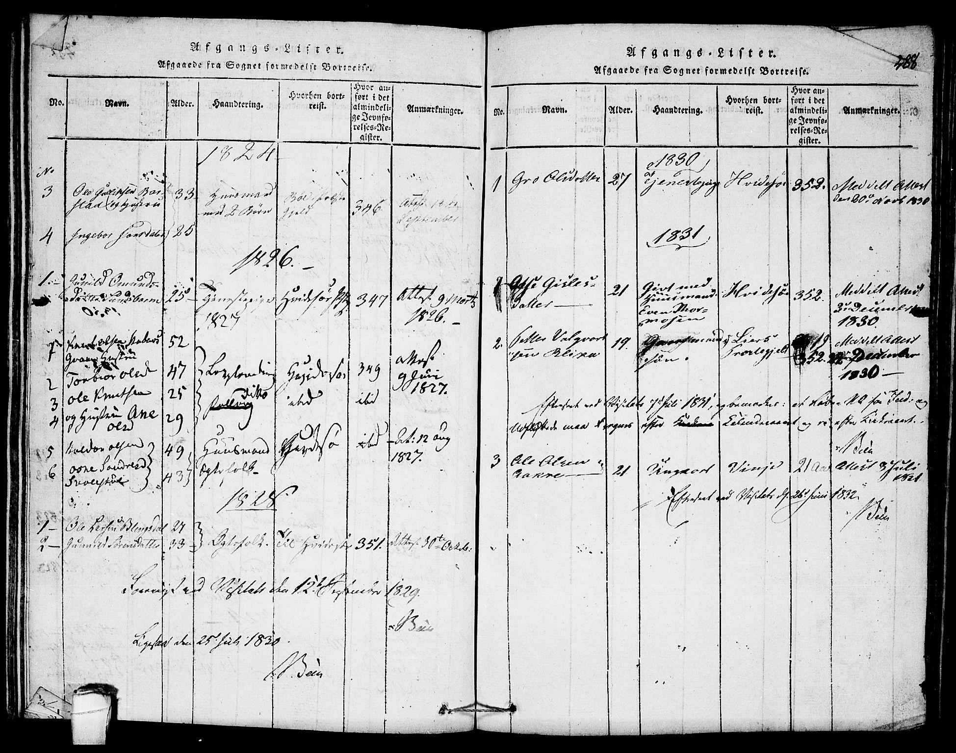 SAKO, Seljord kirkebøker, F/Fb/L0001: Ministerialbok nr. II 1, 1815-1831, s. 288