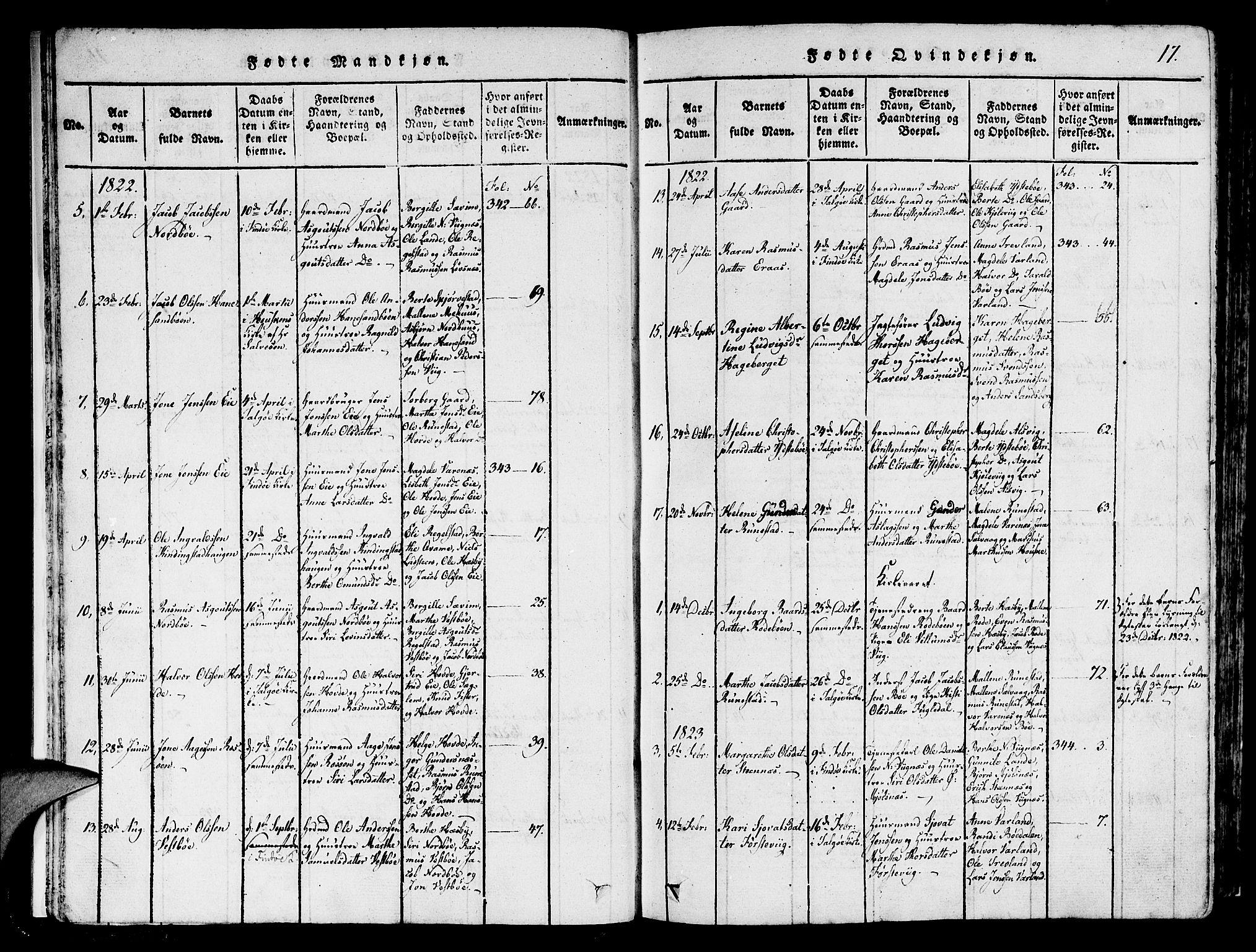 SAST, Finnøy sokneprestkontor, H/Ha/Haa/L0006: Ministerialbok nr. A 6, 1816-1846, s. 17
