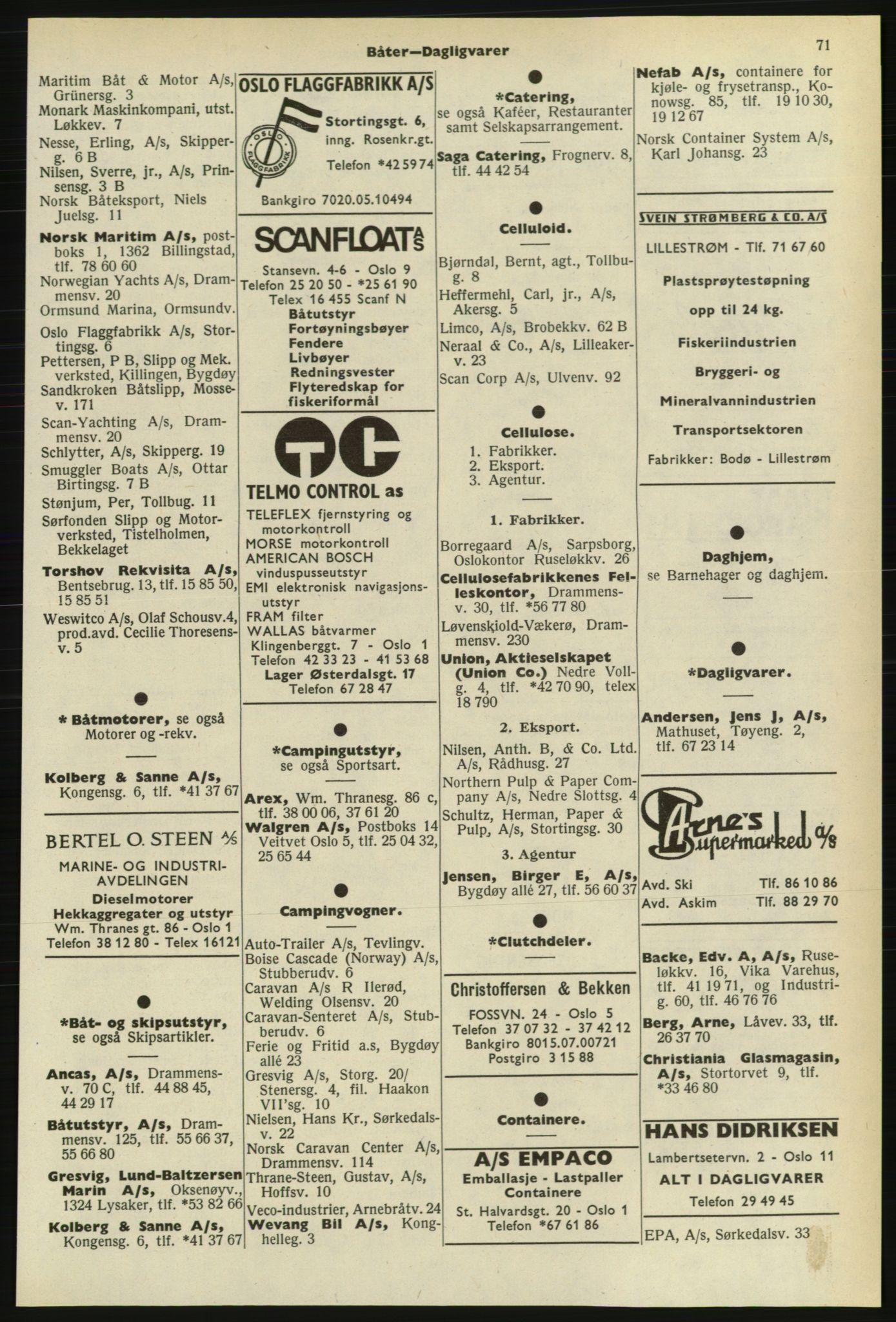 PUBL, Kristiania/Oslo adressebok, 1974-1975, s. 71