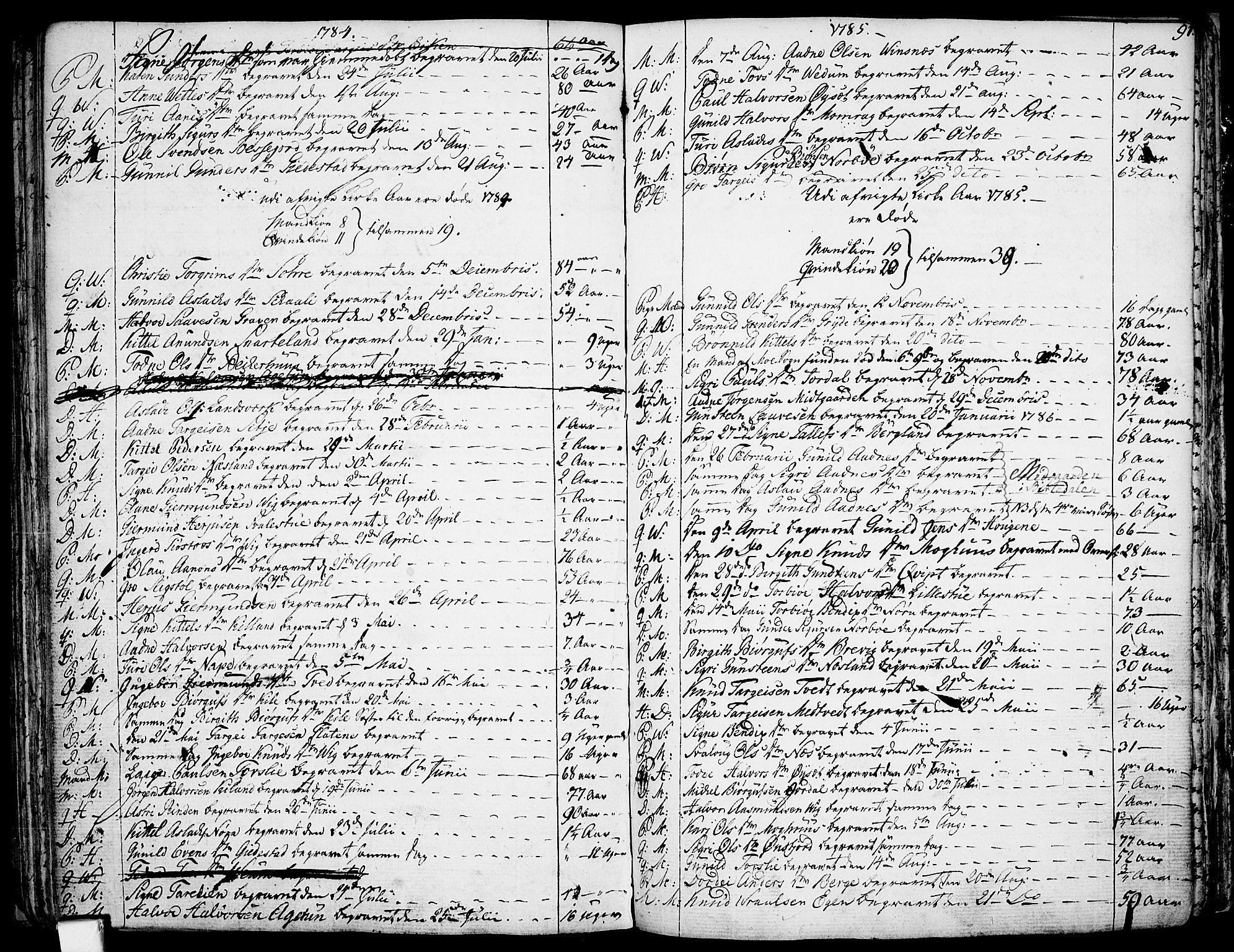 SAKO, Fyresdal kirkebøker, F/Fa/L0002: Ministerialbok nr. I 2, 1769-1814, s. 91