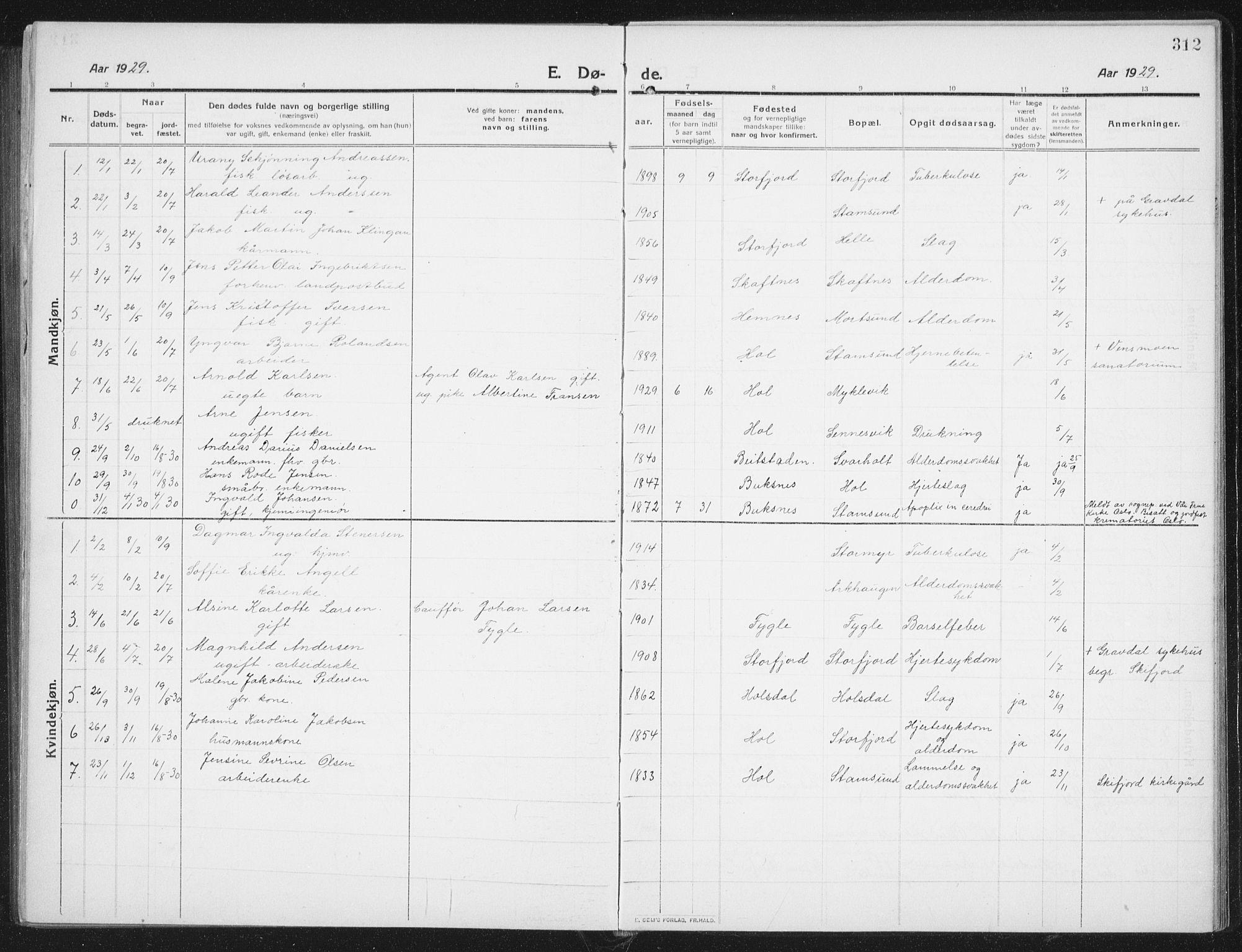 SAT, Ministerialprotokoller, klokkerbøker og fødselsregistre - Nordland, 882/L1183: Klokkerbok nr. 882C01, 1911-1938, s. 312