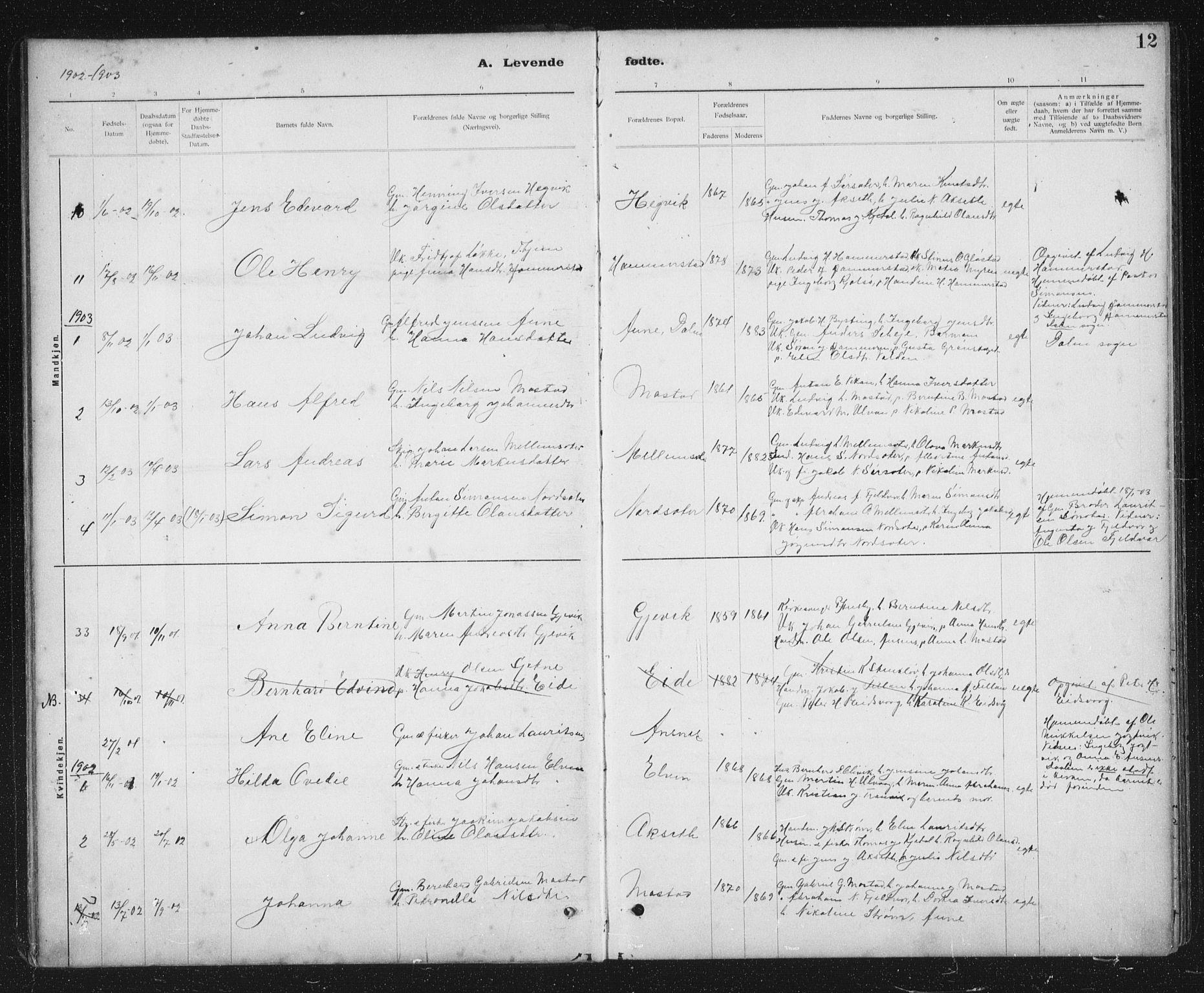 SAT, Ministerialprotokoller, klokkerbøker og fødselsregistre - Sør-Trøndelag, 637/L0563: Klokkerbok nr. 637C04, 1899-1940, s. 12
