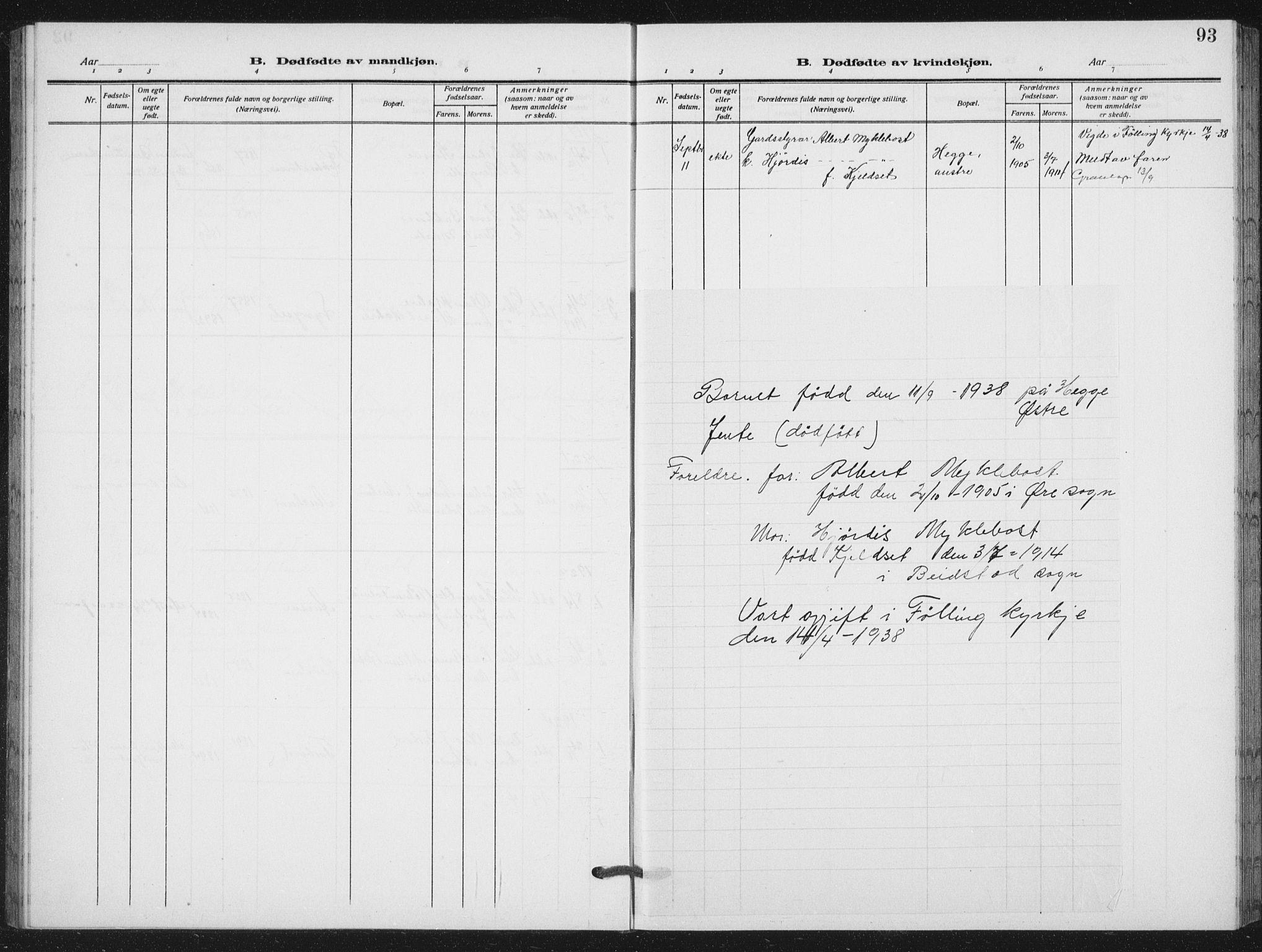 SAT, Ministerialprotokoller, klokkerbøker og fødselsregistre - Nord-Trøndelag, 712/L0104: Klokkerbok nr. 712C02, 1917-1939, s. 93