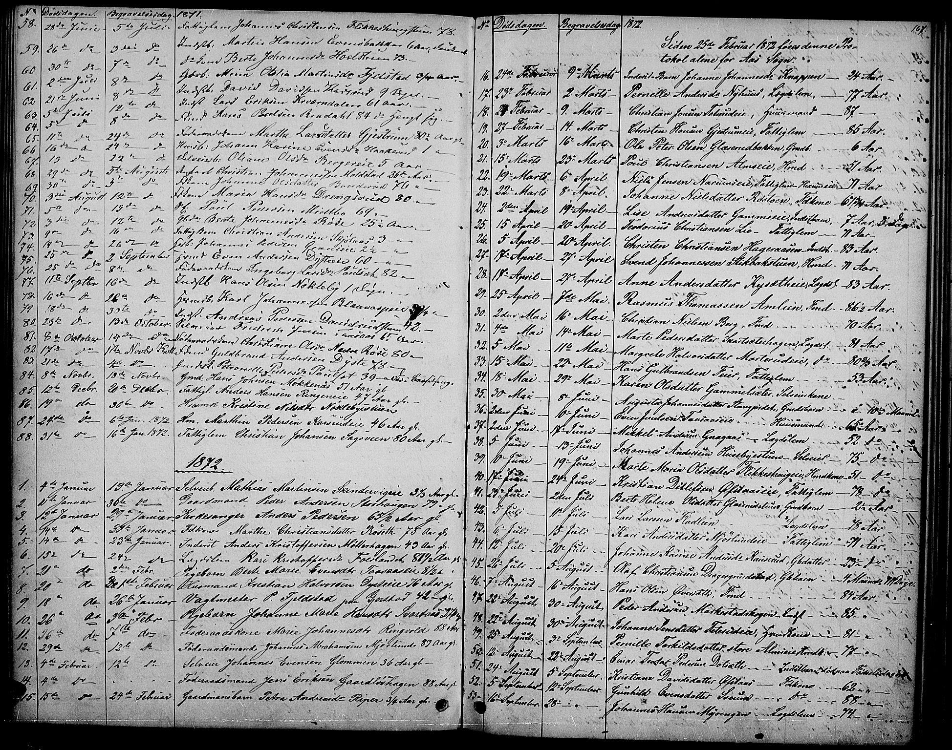 SAH, Vestre Toten prestekontor, Klokkerbok nr. 6, 1870-1887, s. 167