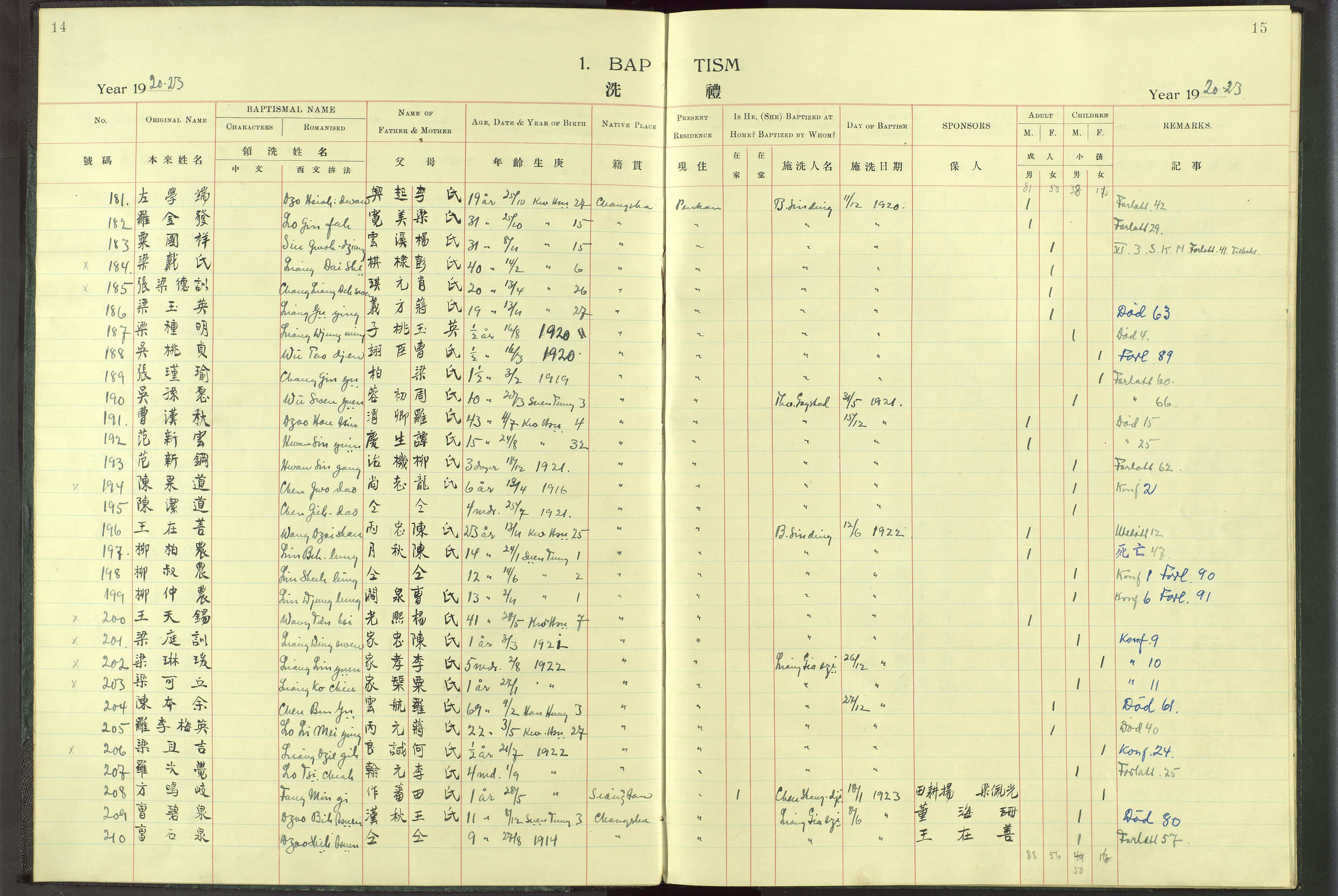 VID, Det Norske Misjonsselskap - utland - Kina (Hunan), Dm/L0017: Ministerialbok nr. -, 1913-1948, s. 14-15