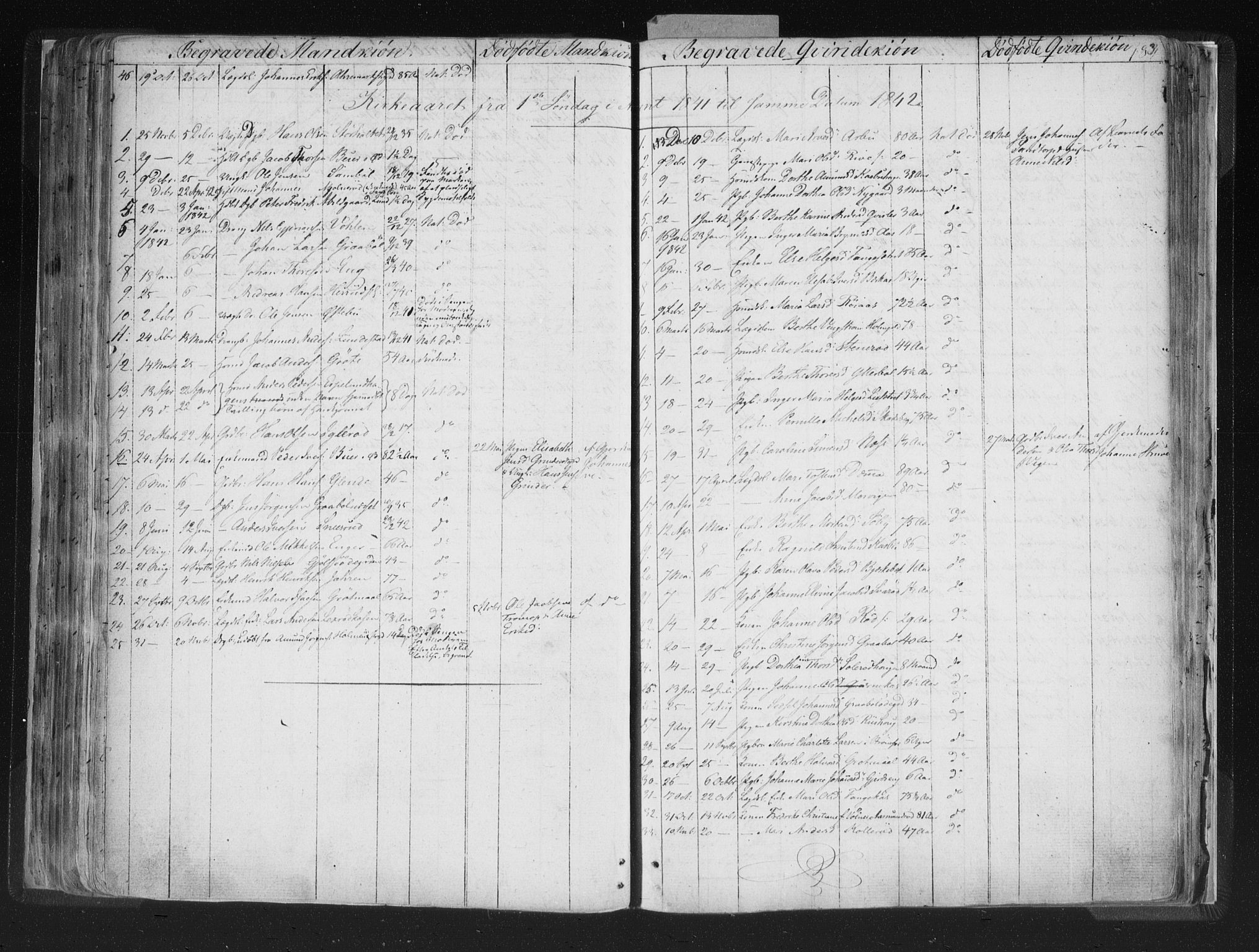 SAO, Aremark prestekontor Kirkebøker, F/Fc/L0002: Ministerialbok nr. III 2, 1834-1849, s. 183